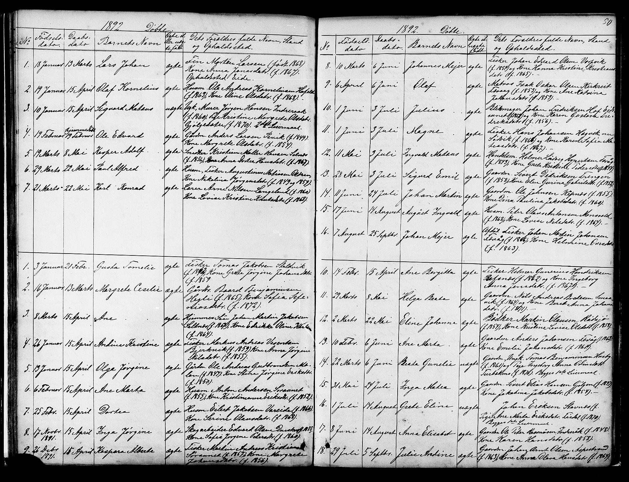 SAT, Ministerialprotokoller, klokkerbøker og fødselsregistre - Sør-Trøndelag, 653/L0657: Klokkerbok nr. 653C01, 1866-1893, s. 50