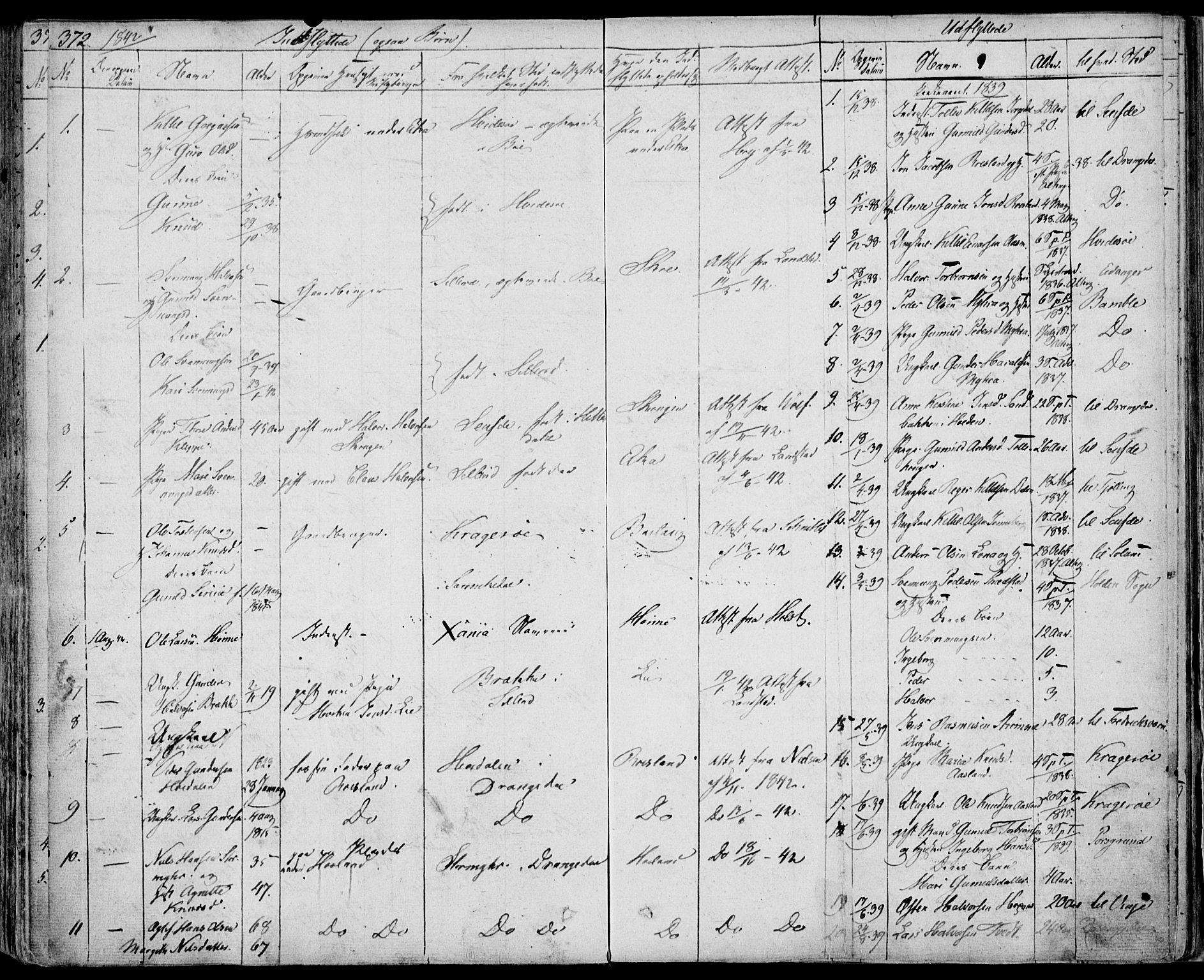 SAKO, Bø kirkebøker, F/Fa/L0007: Ministerialbok nr. 7, 1831-1848, s. 372