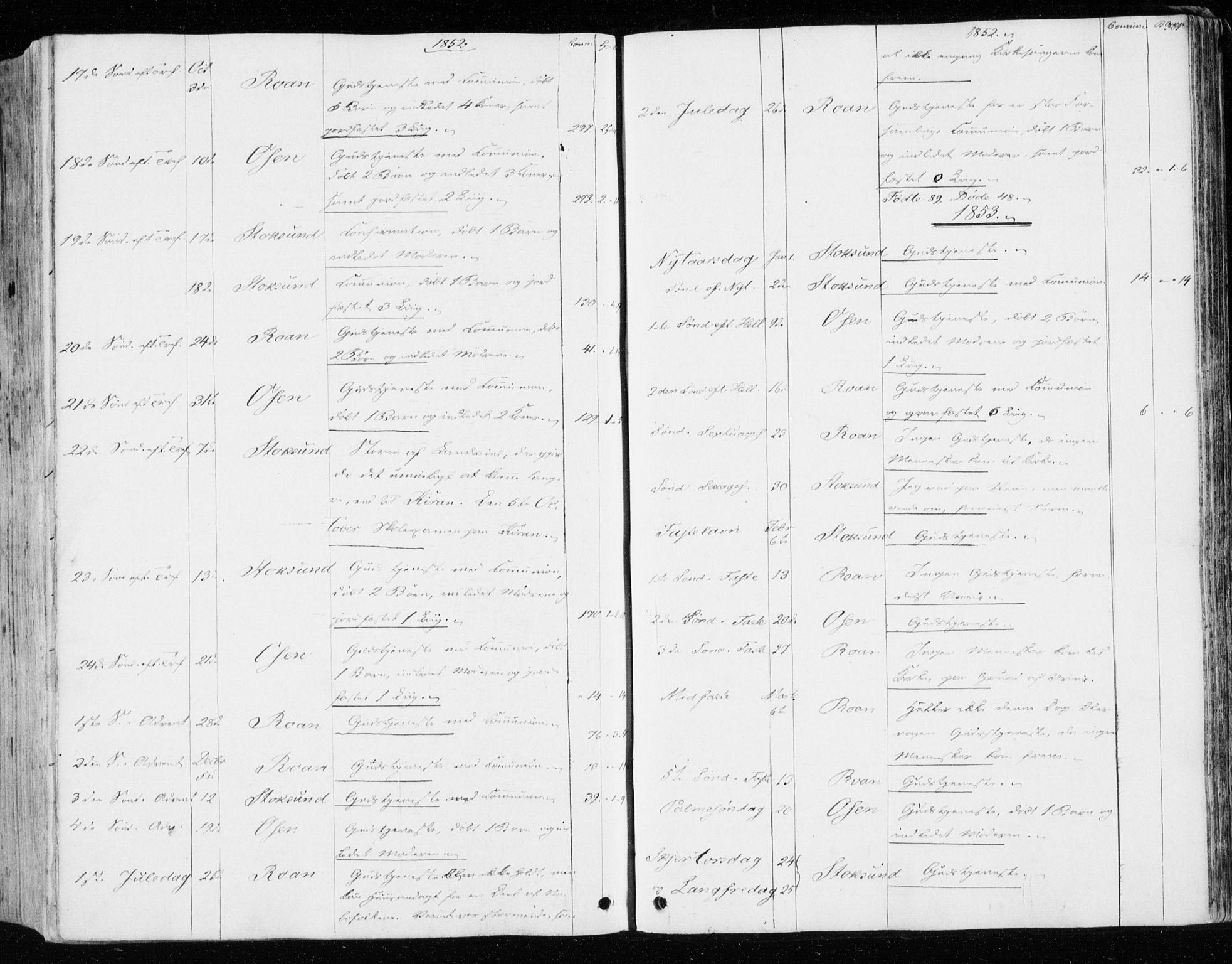 SAT, Ministerialprotokoller, klokkerbøker og fødselsregistre - Sør-Trøndelag, 657/L0704: Ministerialbok nr. 657A05, 1846-1857, s. 363