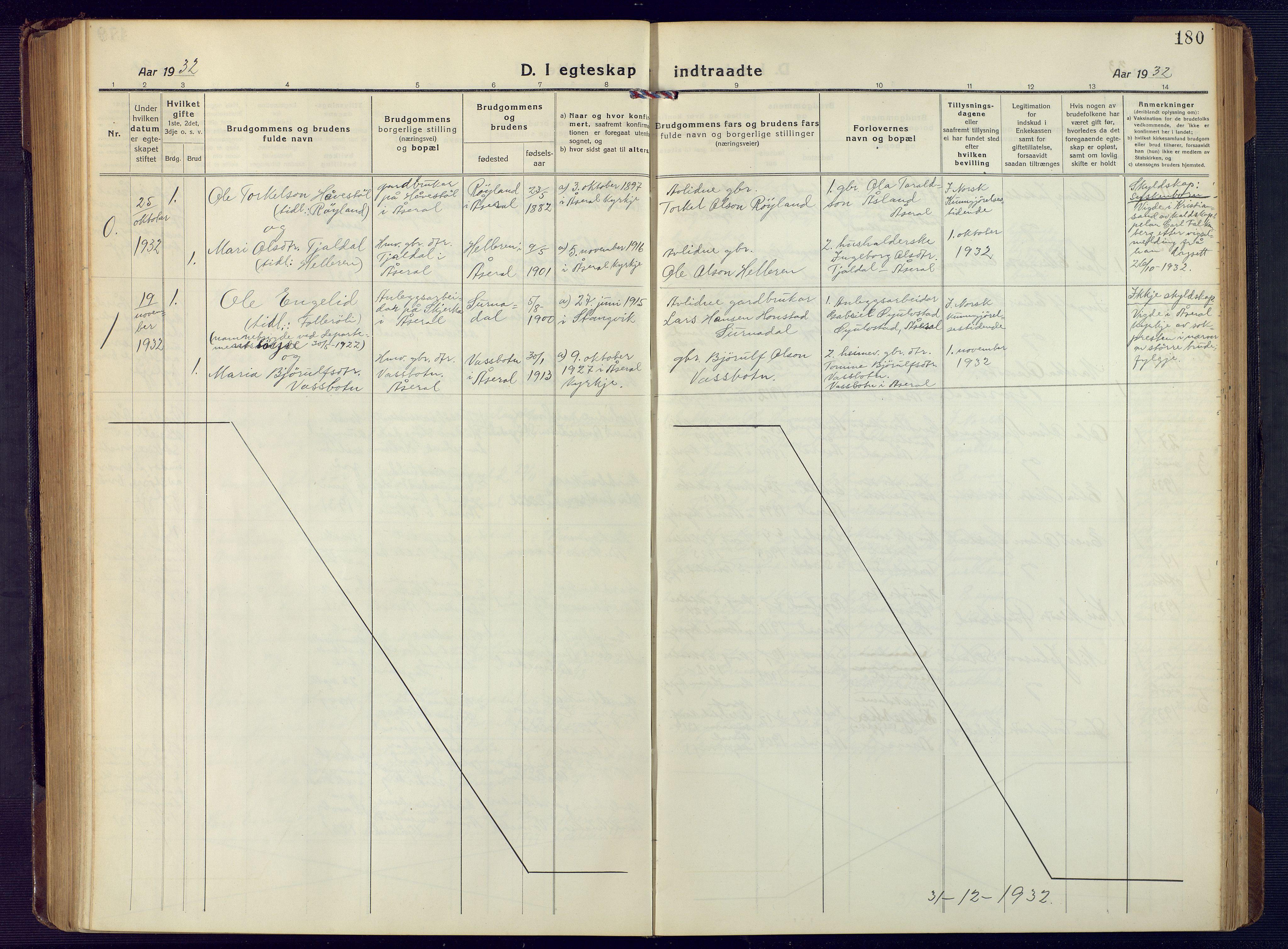 SAK, Åseral sokneprestkontor, F/Fb/L0004: Klokkerbok nr. B 4, 1920-1946, s. 180