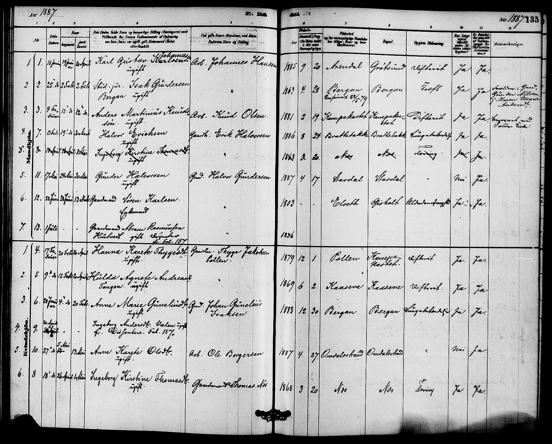 SAKO, Solum kirkebøker, F/Fb/L0001: Ministerialbok nr. II 1, 1877-1892, s. 135