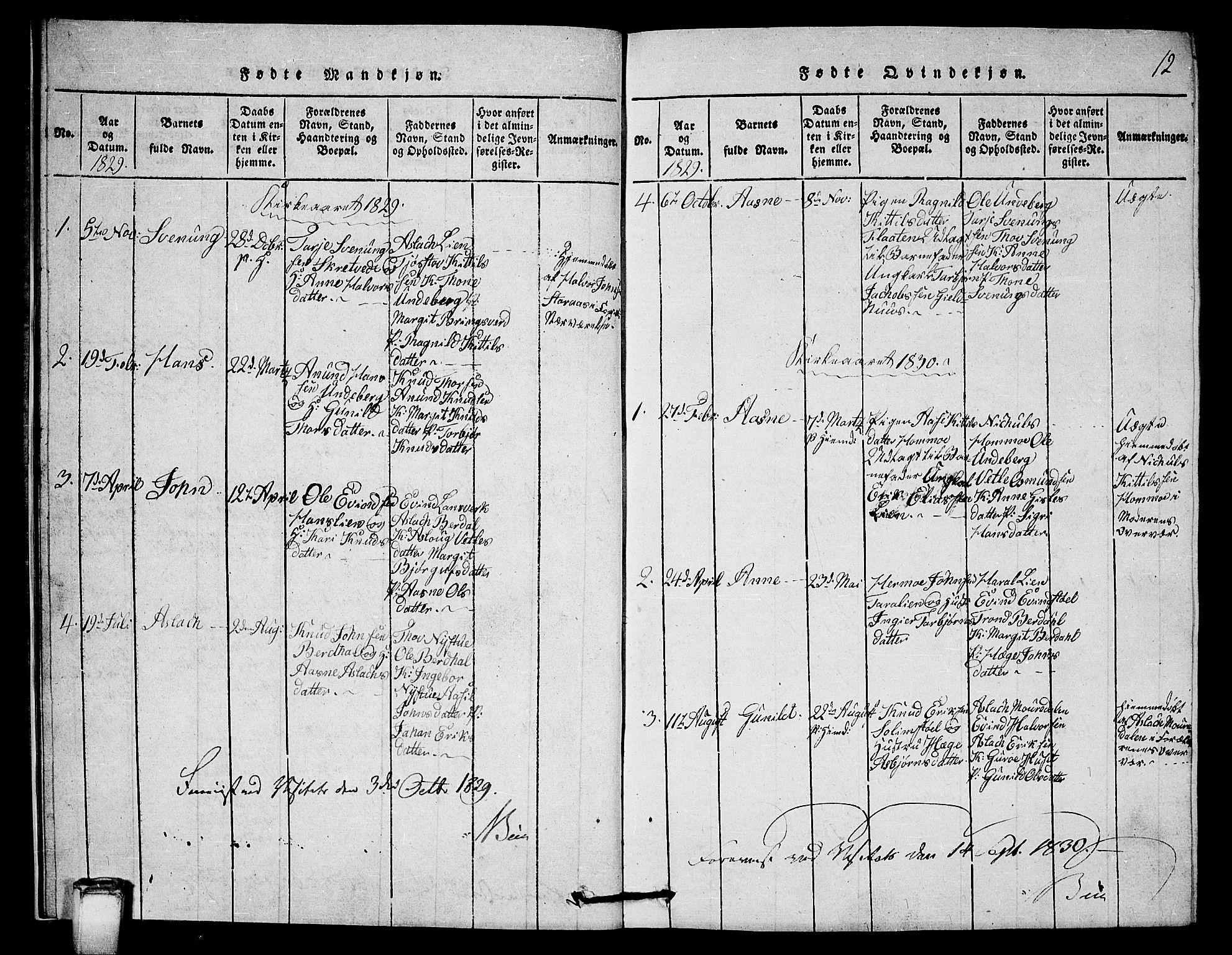 SAKO, Vinje kirkebøker, G/Gb/L0001: Klokkerbok nr. II 1, 1814-1843, s. 12