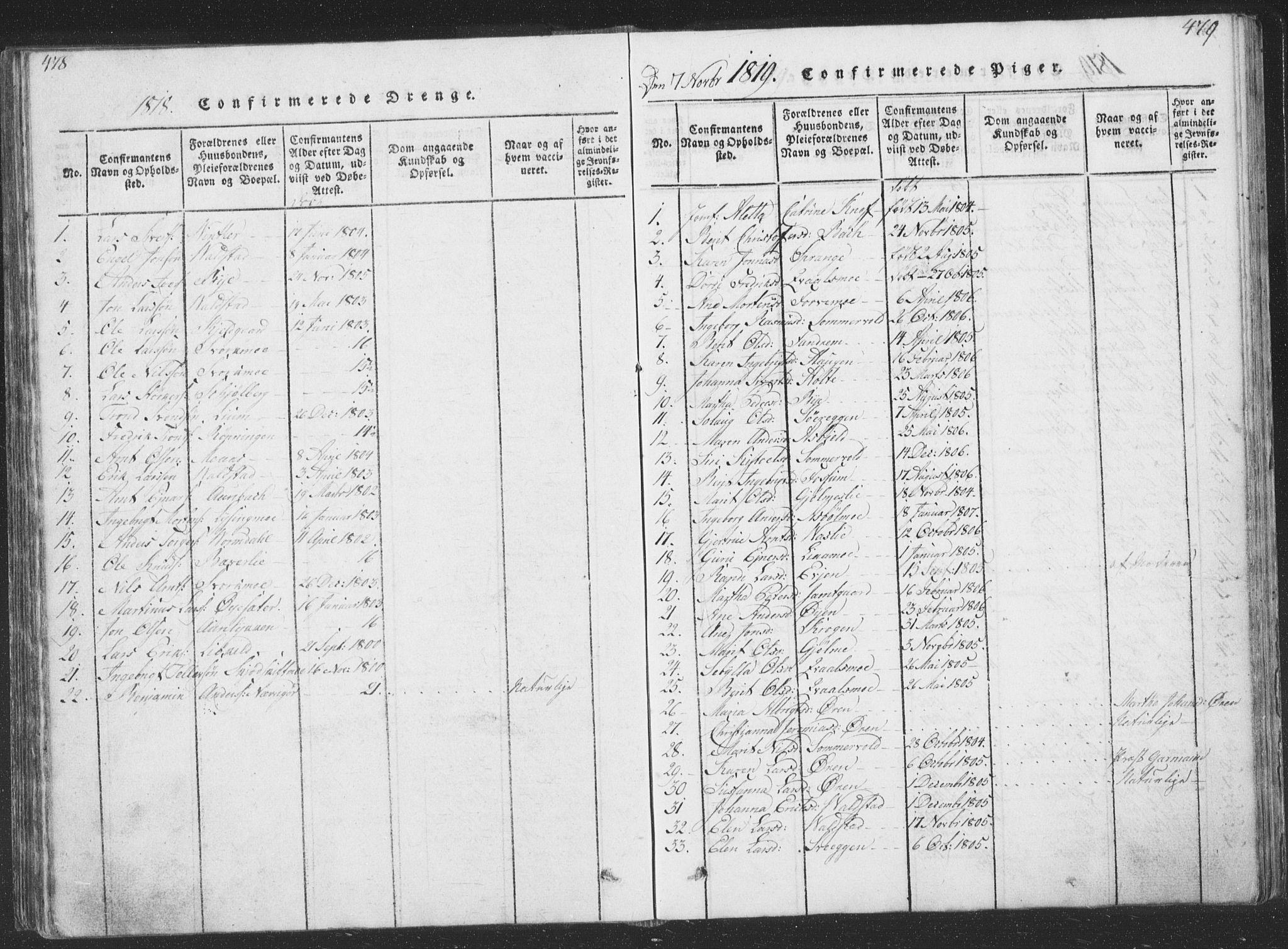 SAT, Ministerialprotokoller, klokkerbøker og fødselsregistre - Sør-Trøndelag, 668/L0816: Klokkerbok nr. 668C05, 1816-1893, s. 478-479