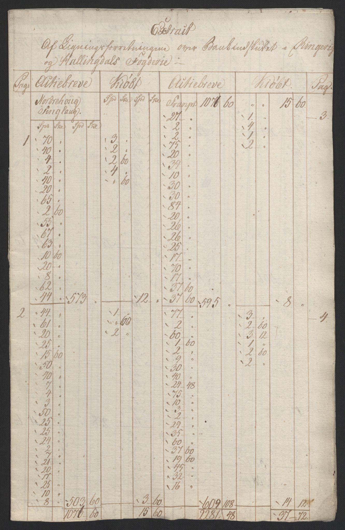 NOBA, Norges Bank/Sølvskatten 1816*, 1816-1821, s. 92
