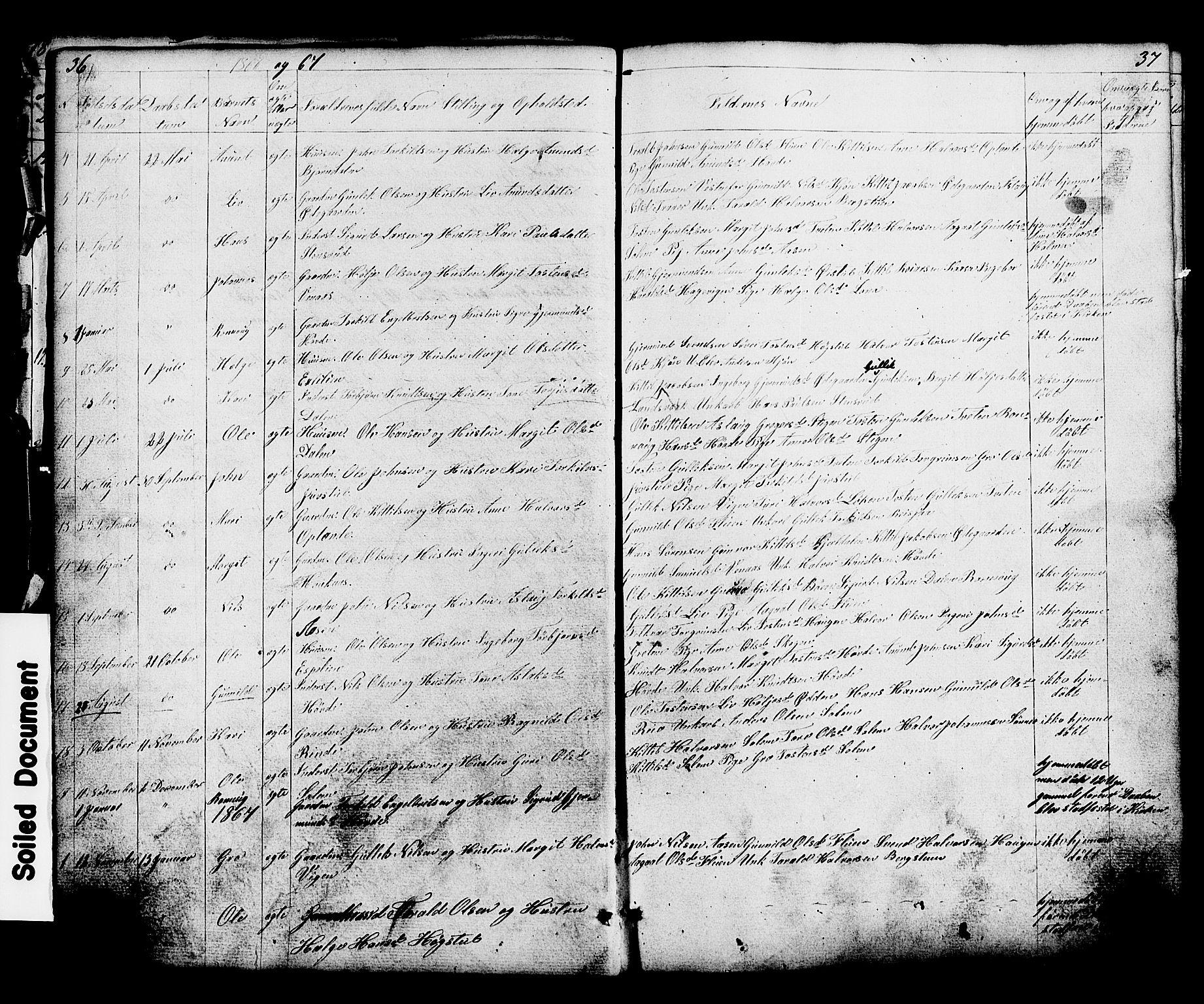 SAKO, Hjartdal kirkebøker, G/Gc/L0002: Klokkerbok nr. III 2, 1854-1890, s. 36-37