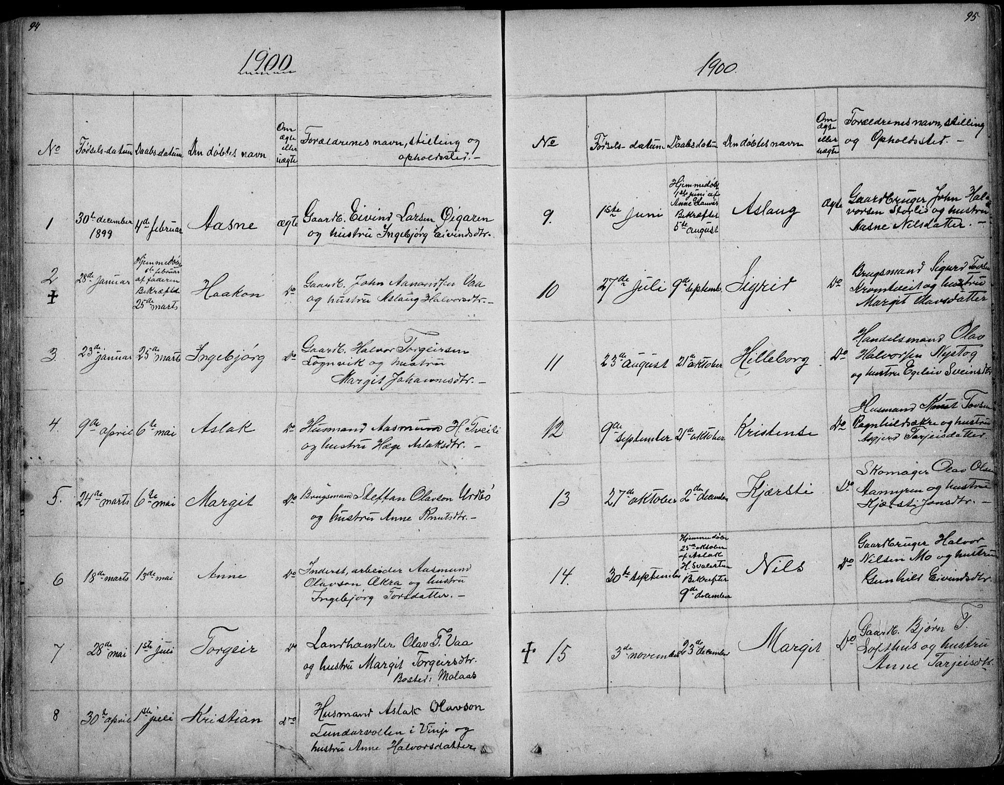 SAKO, Rauland kirkebøker, G/Ga/L0002: Klokkerbok nr. I 2, 1849-1935, s. 94-95