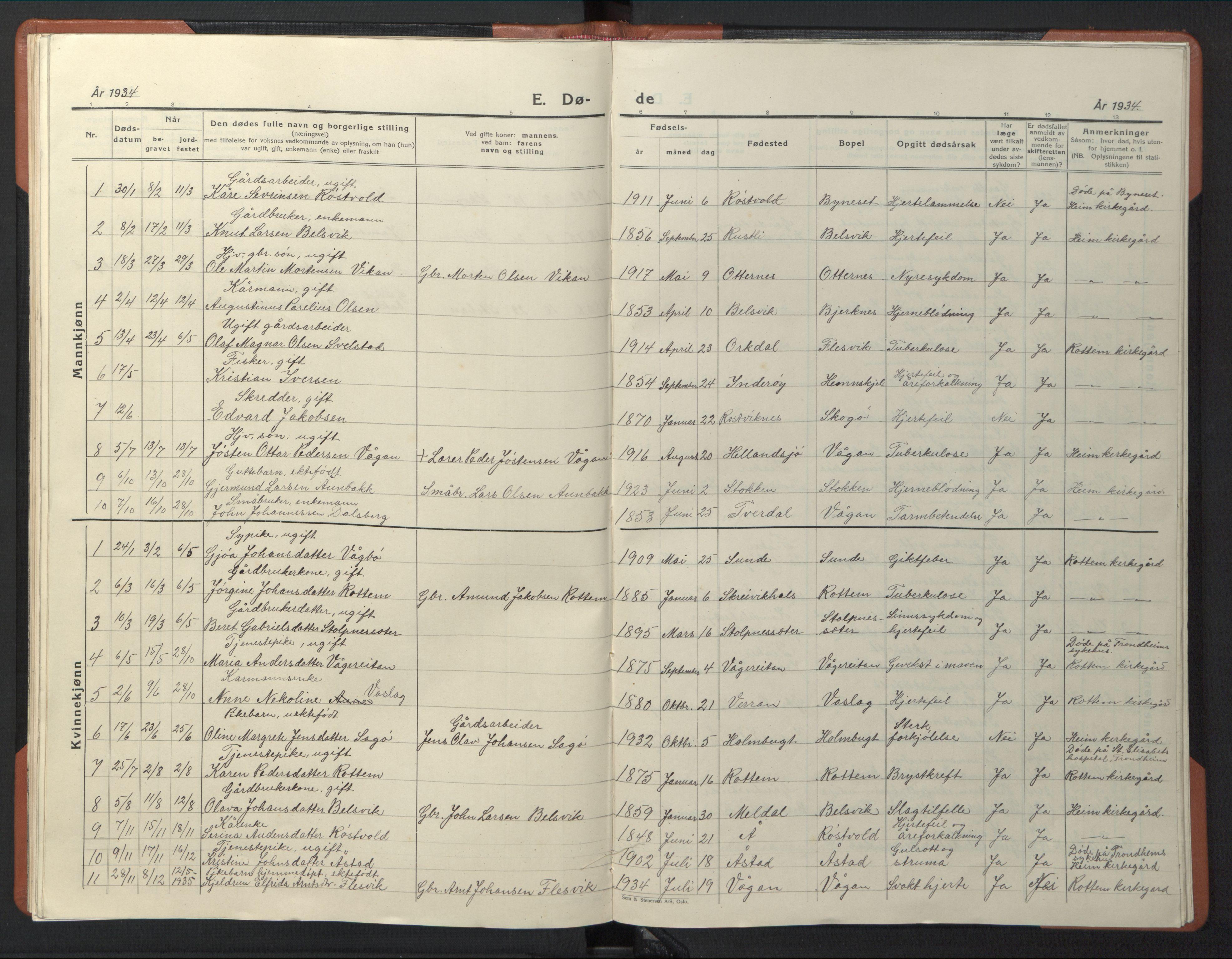 SAT, Ministerialprotokoller, klokkerbøker og fødselsregistre - Sør-Trøndelag, 630/L0507: Klokkerbok nr. 630C05, 1921-1946