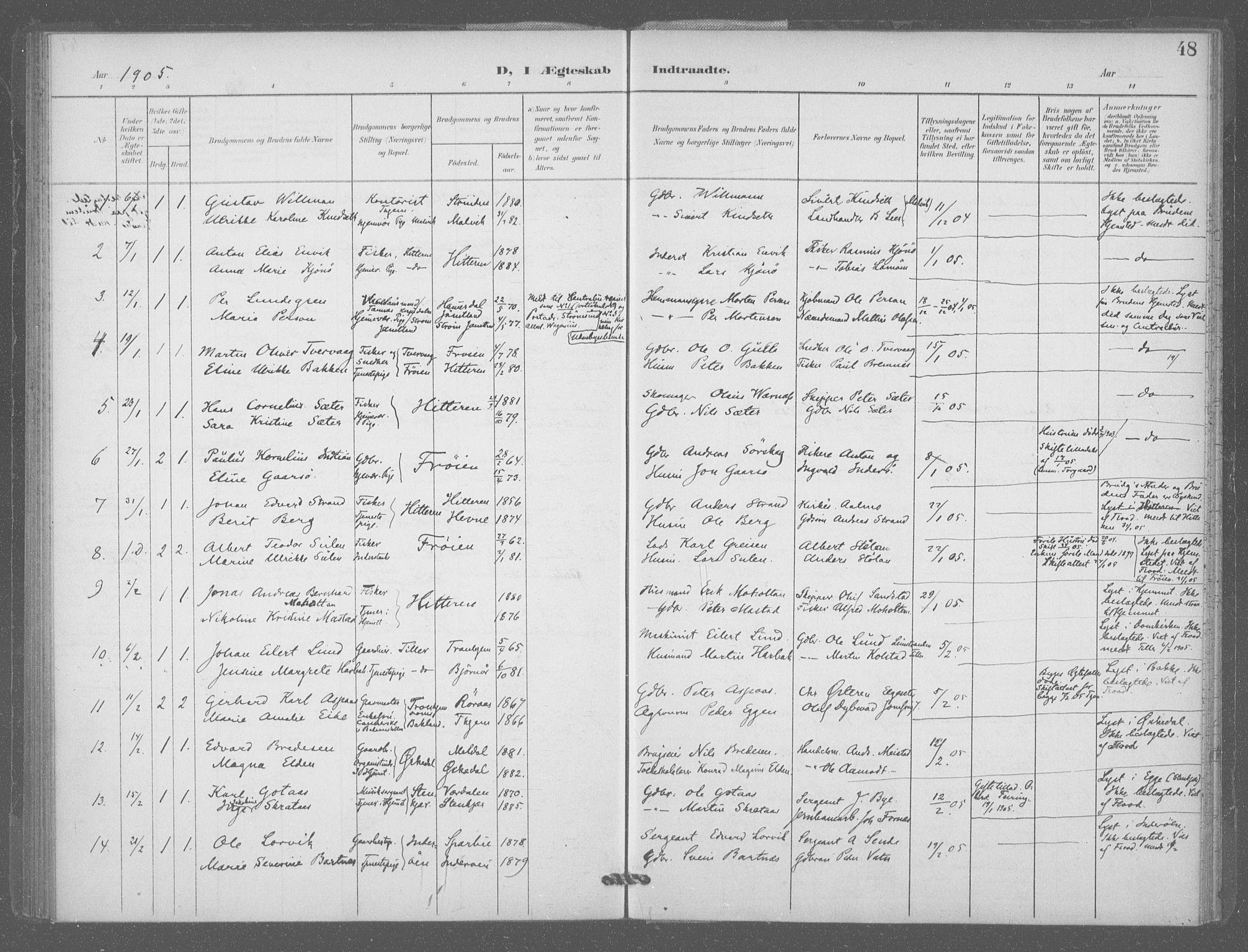 SAT, Ministerialprotokoller, klokkerbøker og fødselsregistre - Sør-Trøndelag, 601/L0077: Residerende kapellans bok nr. 601B10, 1900-1907, s. 48
