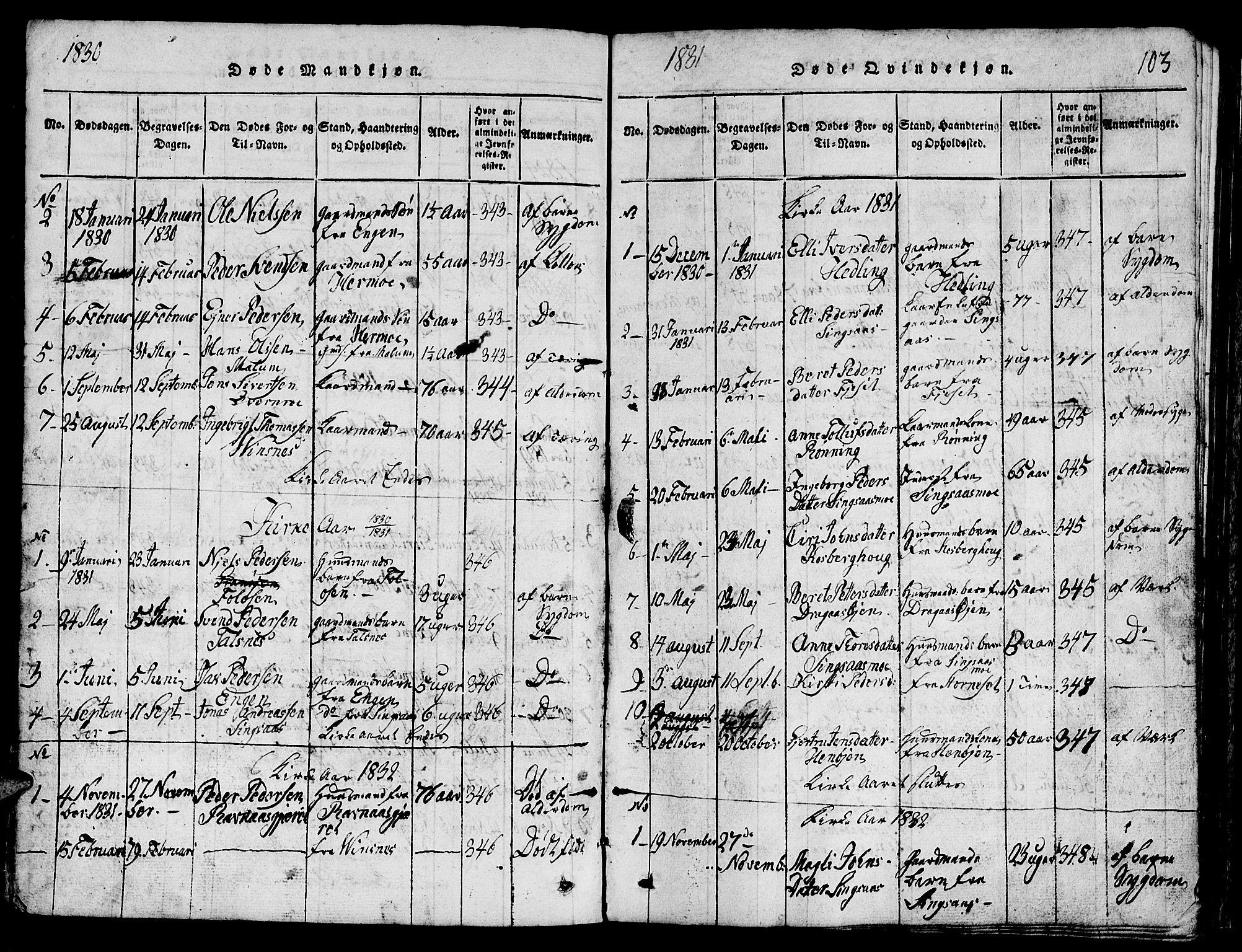 SAT, Ministerialprotokoller, klokkerbøker og fødselsregistre - Sør-Trøndelag, 688/L1026: Klokkerbok nr. 688C01, 1817-1860, s. 103