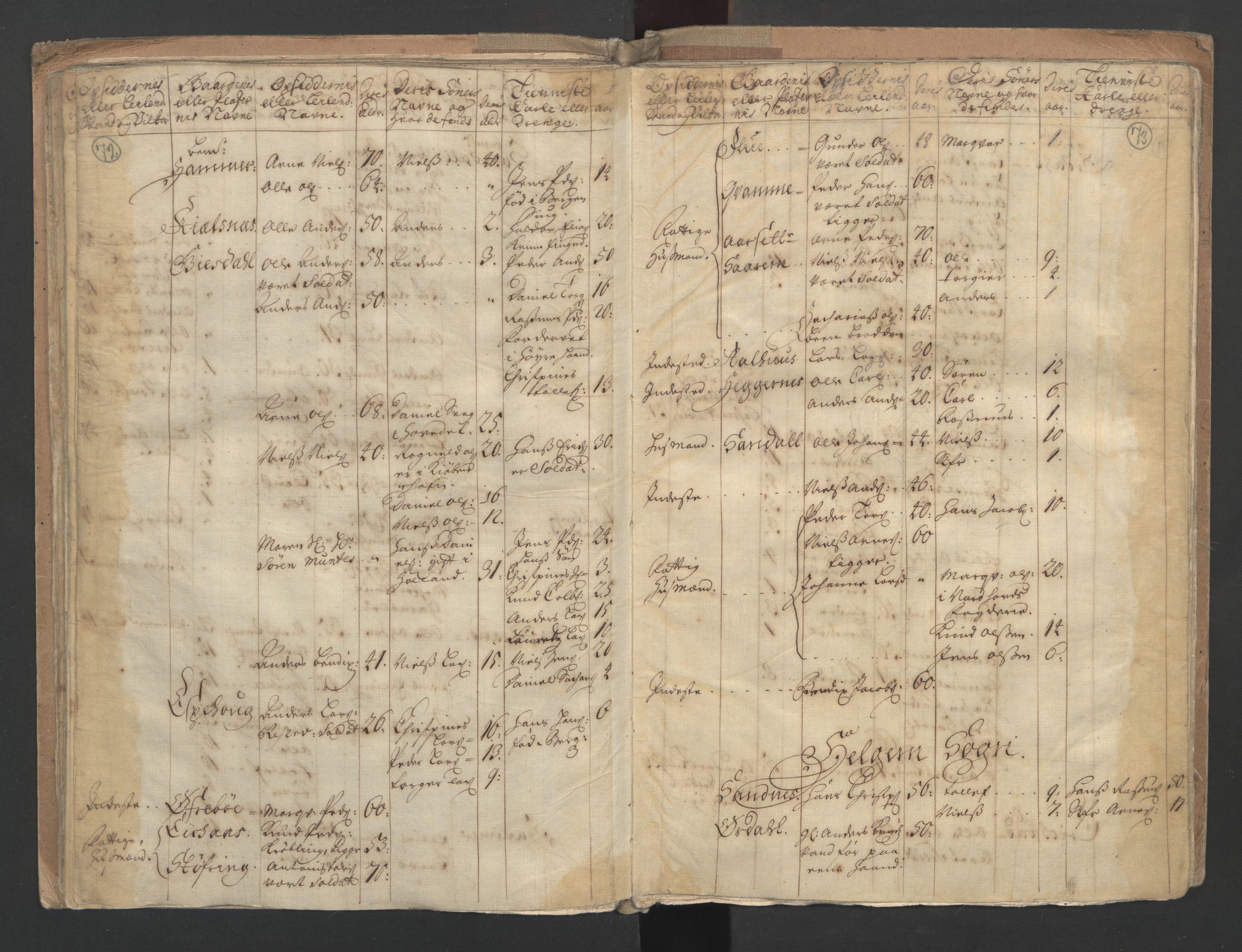 RA, Manntallet 1701, nr. 9: Sunnfjord fogderi, Nordfjord fogderi og Svanø birk, 1701, s. 72-73