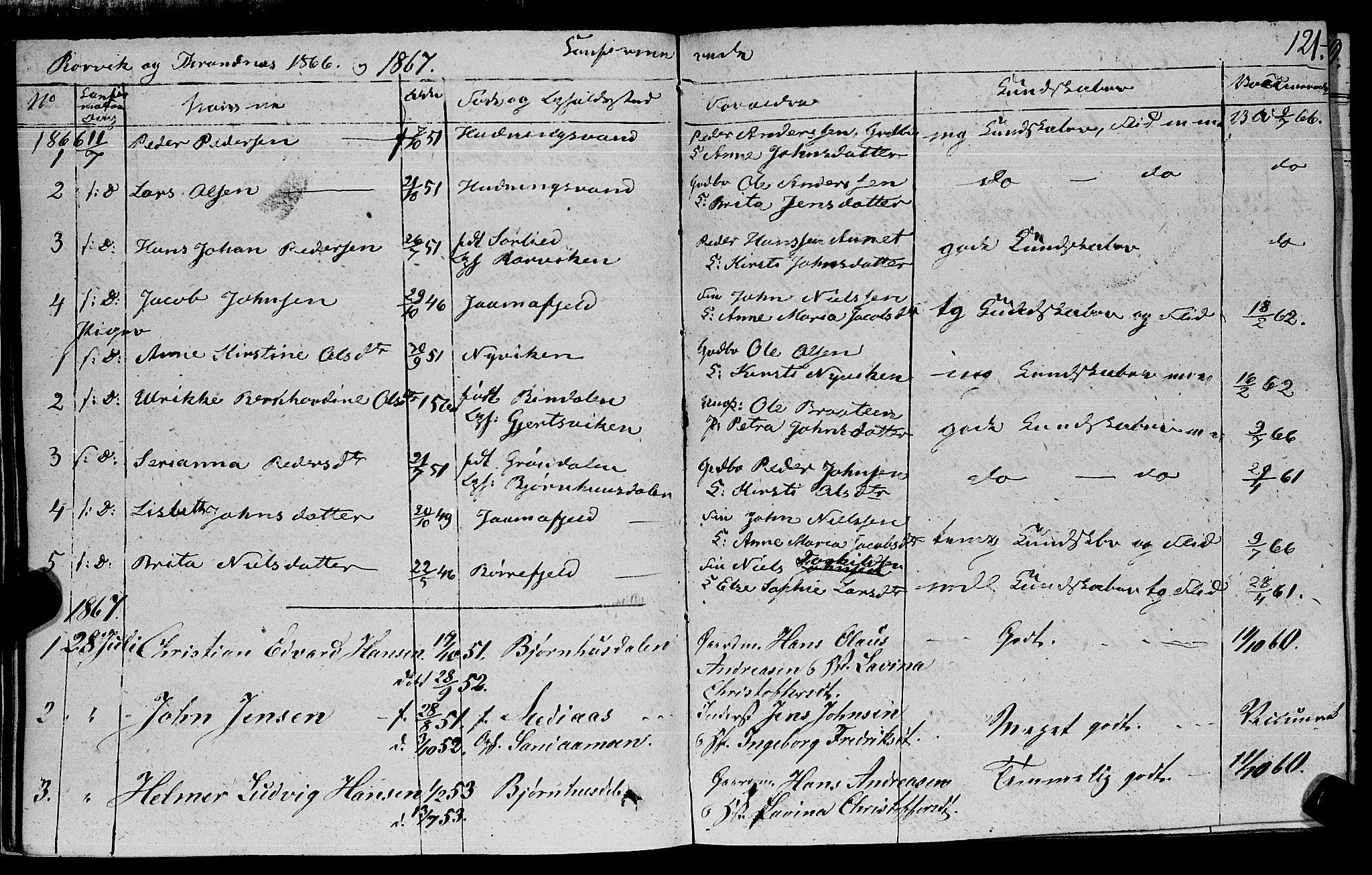 SAT, Ministerialprotokoller, klokkerbøker og fødselsregistre - Nord-Trøndelag, 762/L0538: Ministerialbok nr. 762A02 /1, 1833-1879, s. 121