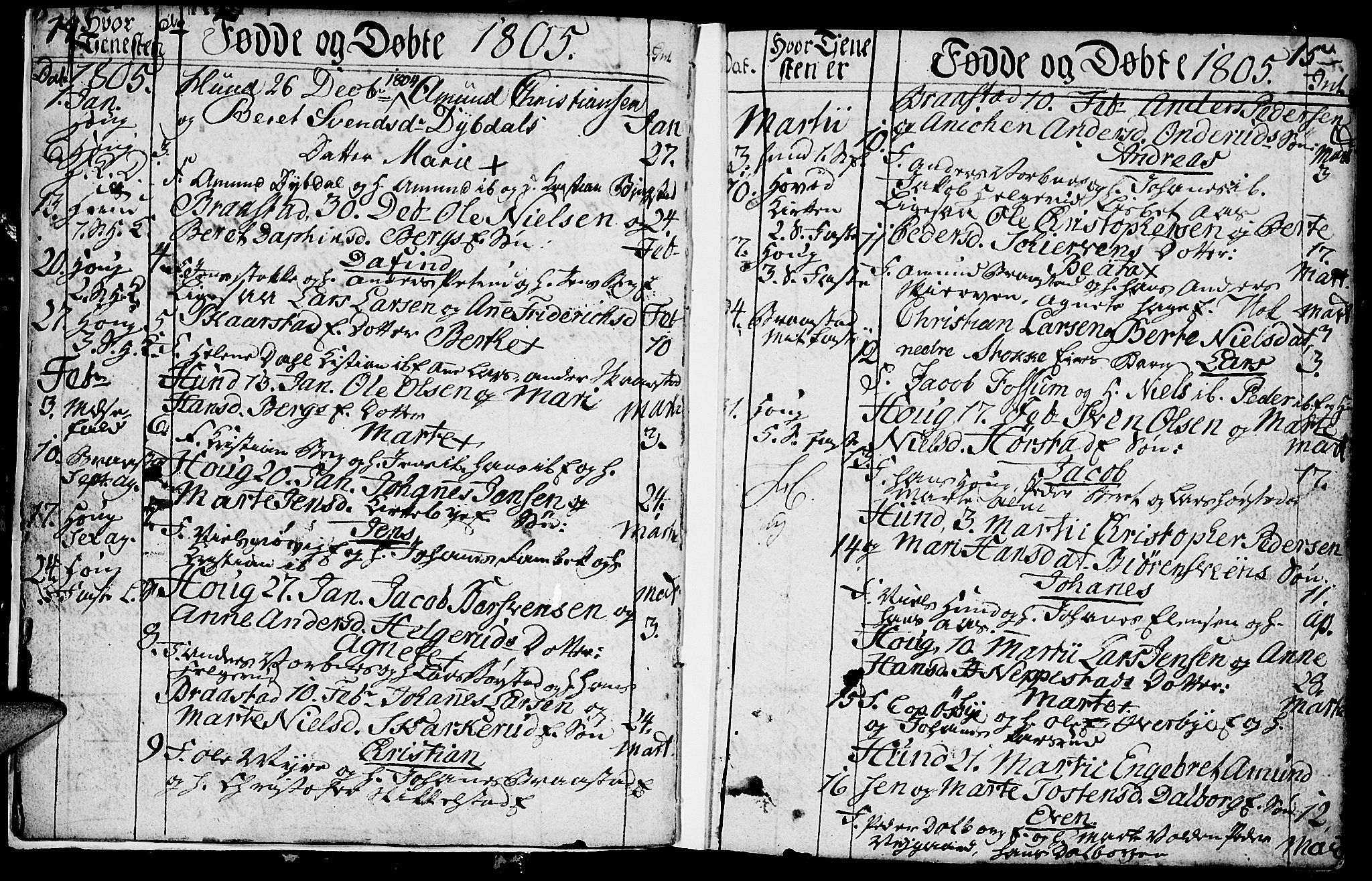 SAH, Vardal prestekontor, H/Ha/Hab/L0003: Klokkerbok nr. 3, 1803-1808, s. 14-15