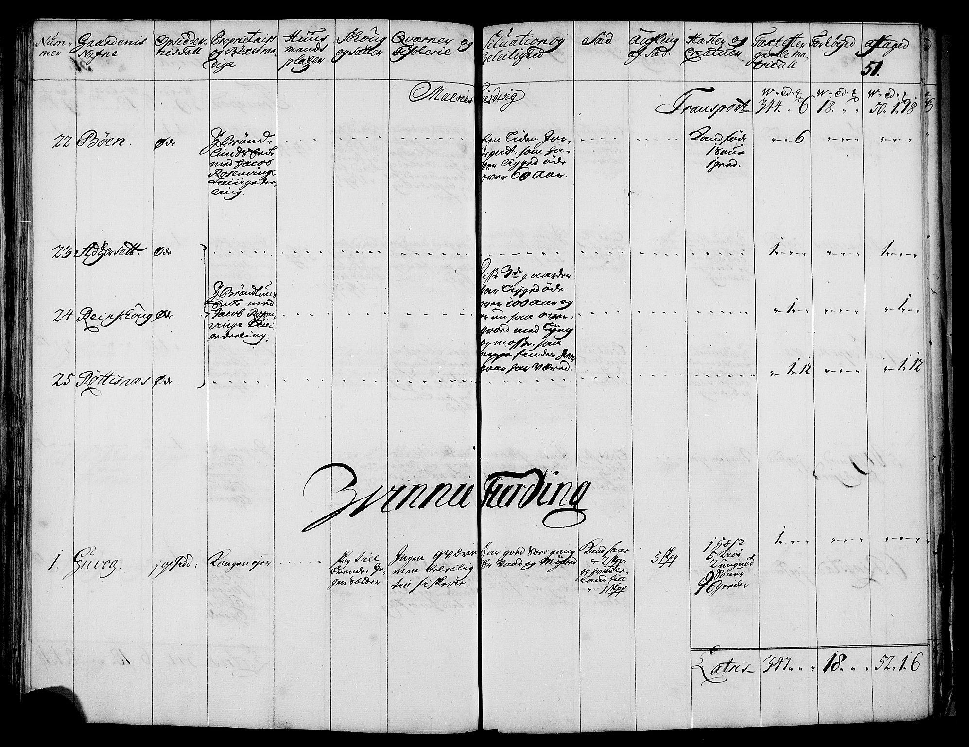 RA, Rentekammeret inntil 1814, Realistisk ordnet avdeling, N/Nb/Nbf/L0176: Vesterålen og Andenes eksaminasjonsprotokoll, 1723, s. 50b-51a