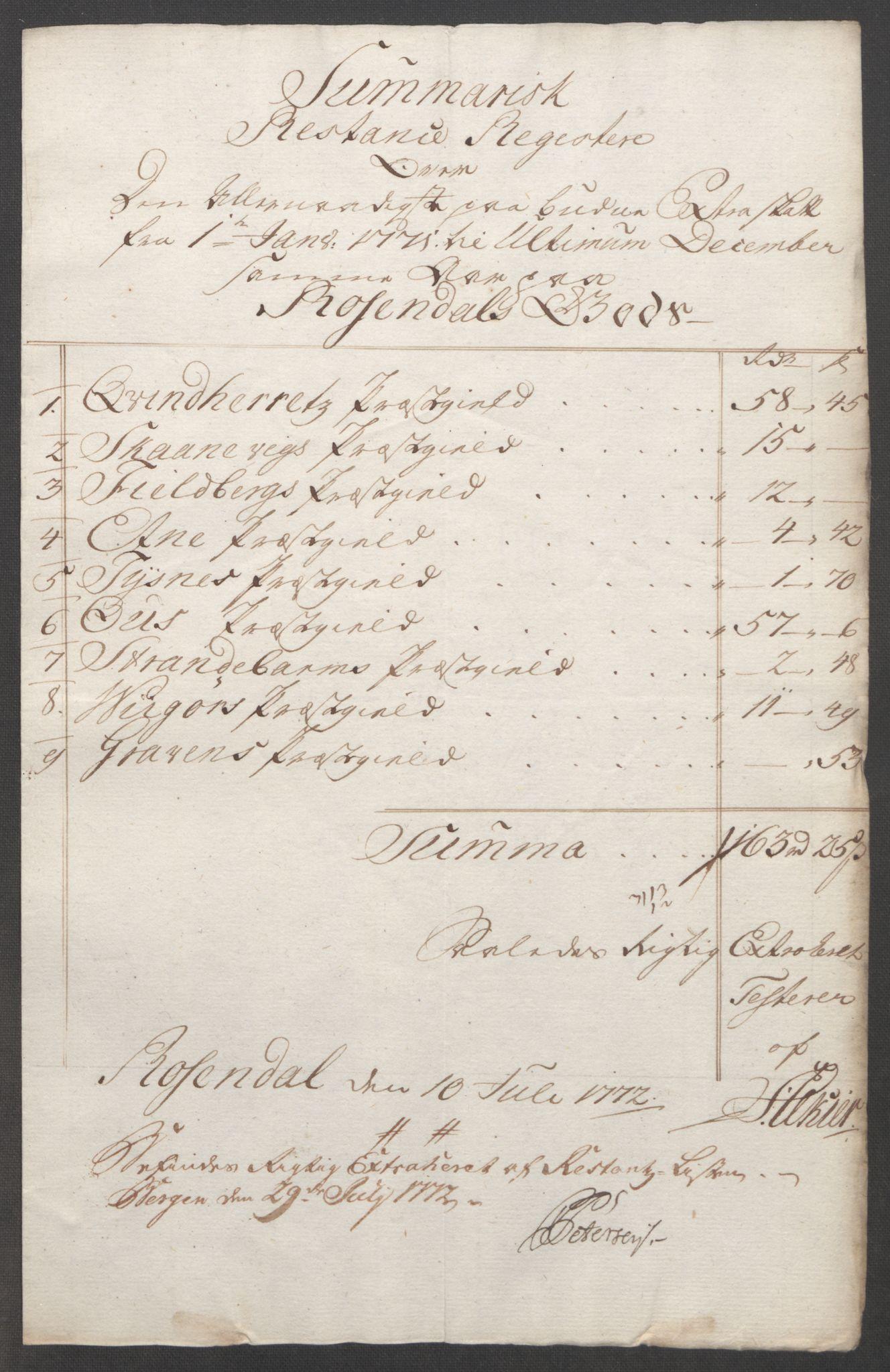 RA, Rentekammeret inntil 1814, Reviderte regnskaper, Fogderegnskap, R49/L3157: Ekstraskatten Rosendal Baroni, 1762-1772, s. 350