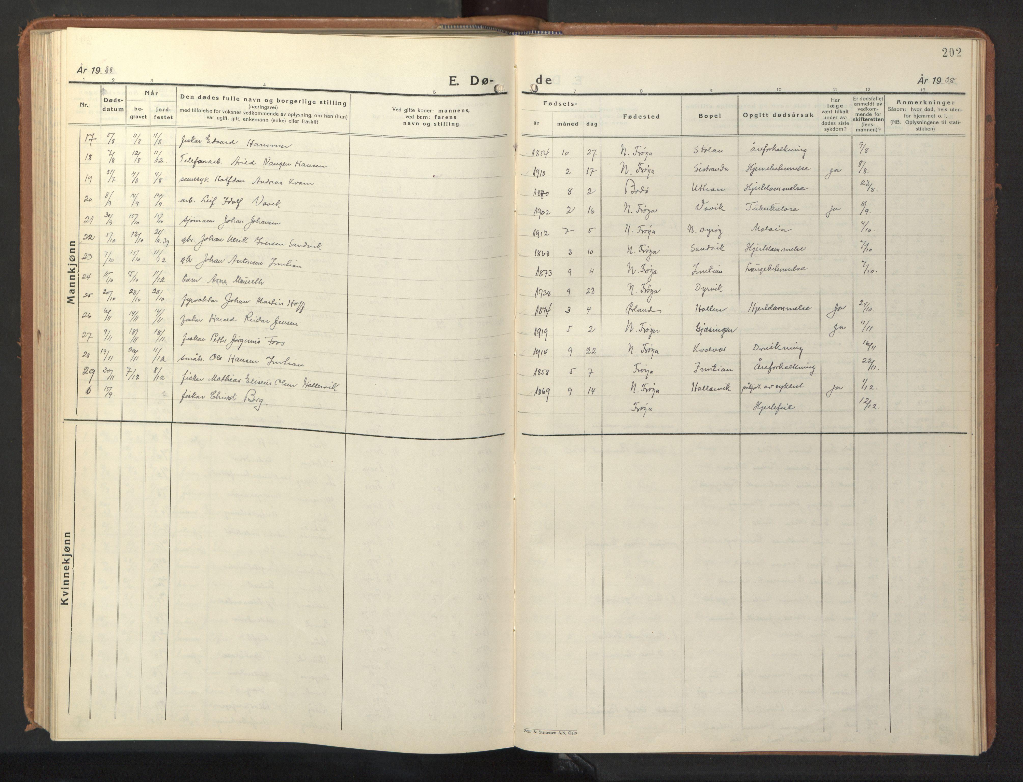 SAT, Ministerialprotokoller, klokkerbøker og fødselsregistre - Sør-Trøndelag, 640/L0590: Klokkerbok nr. 640C07, 1935-1948, s. 202