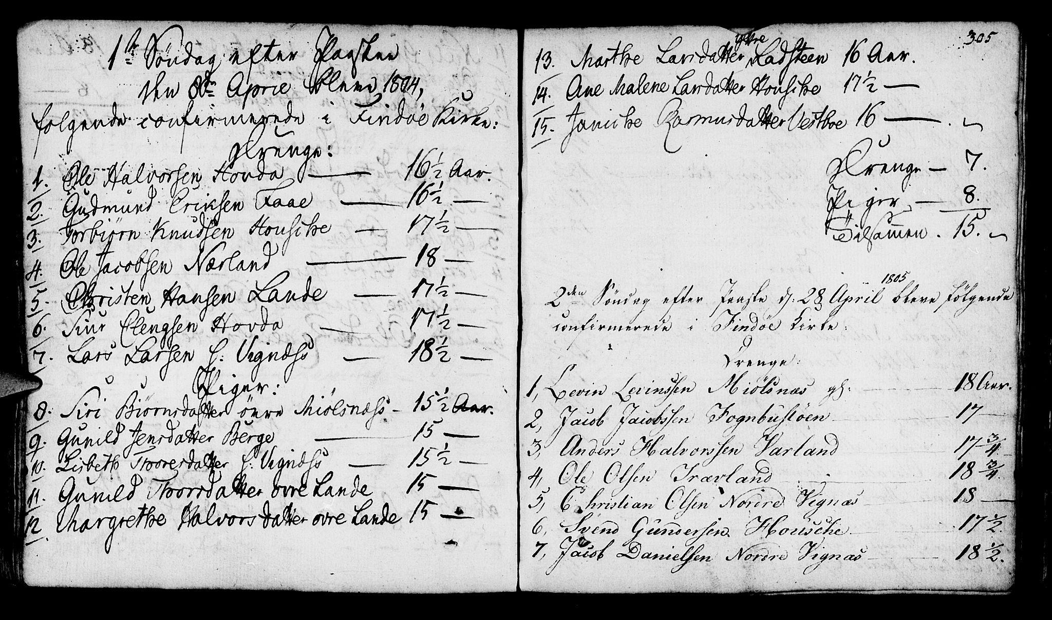 SAST, Finnøy sokneprestkontor, H/Ha/Haa/L0005: Ministerialbok nr. A 5, 1773-1816, s. 305