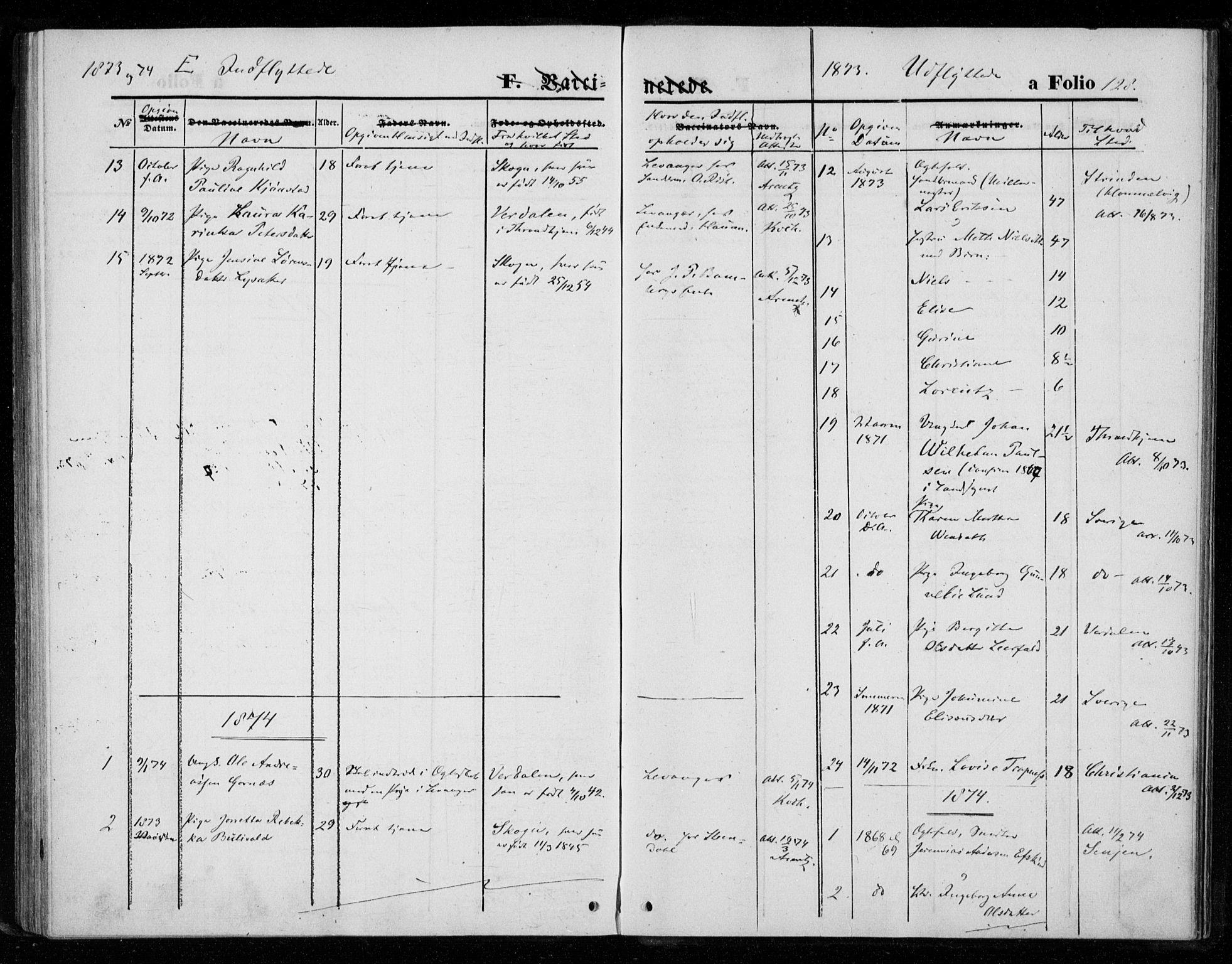 SAT, Ministerialprotokoller, klokkerbøker og fødselsregistre - Nord-Trøndelag, 720/L0186: Ministerialbok nr. 720A03, 1864-1874, s. 128