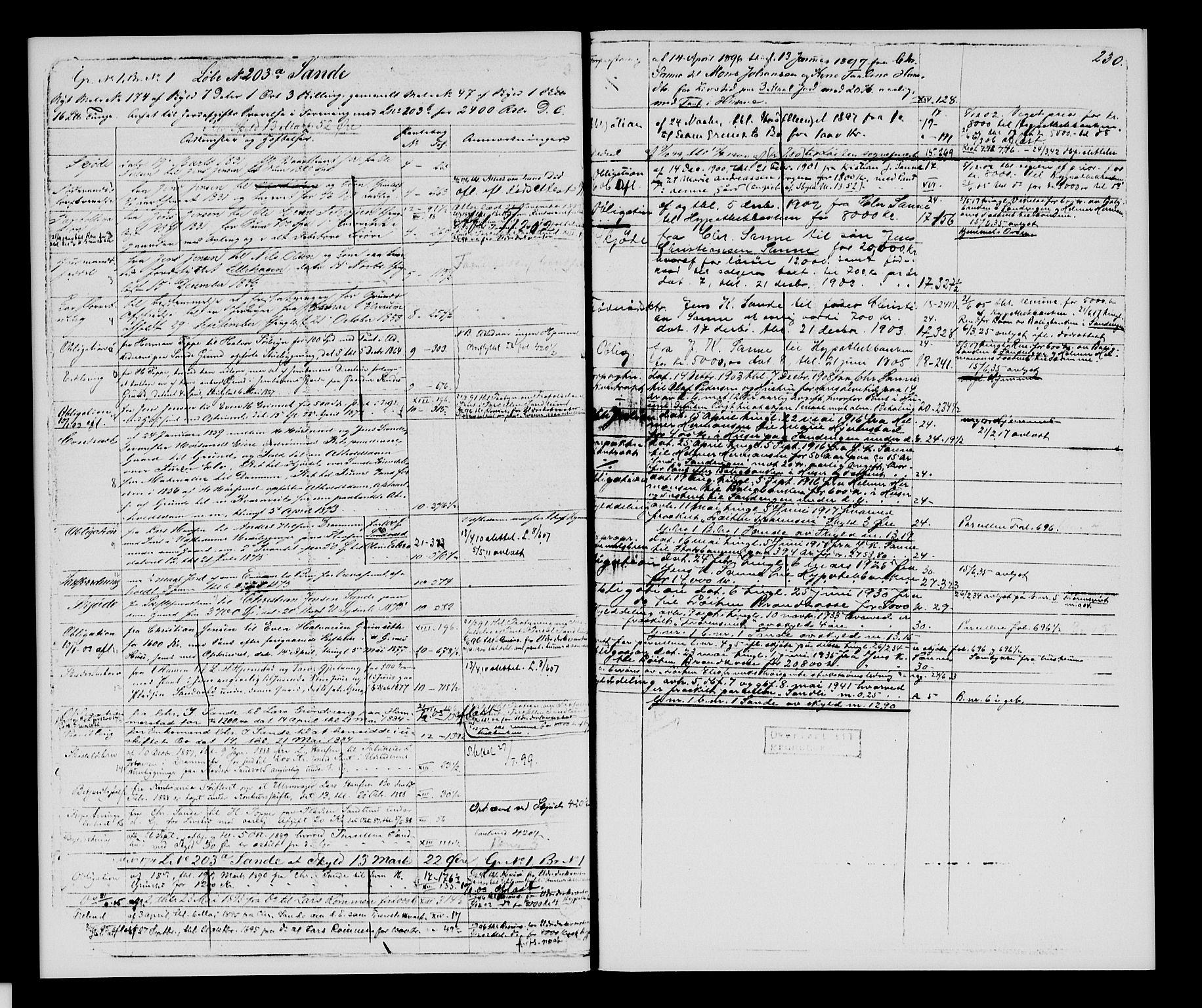 SAH, Sør-Hedmark sorenskriveri, H/Ha/Hac/Hacc/L0001: Panteregister nr. 3.1, 1855-1943, s. 230