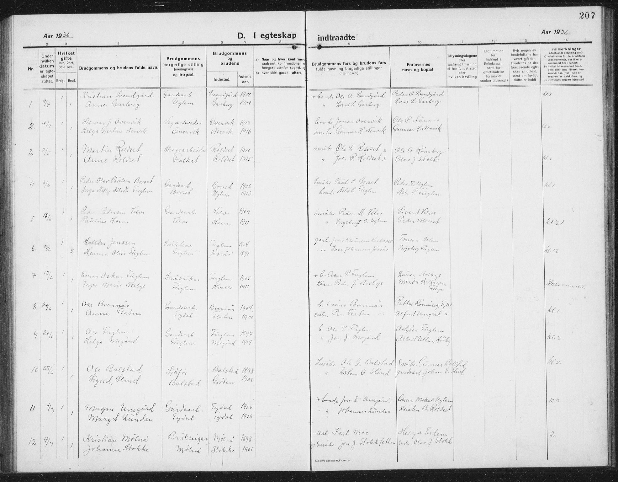 SAT, Ministerialprotokoller, klokkerbøker og fødselsregistre - Sør-Trøndelag, 695/L1158: Klokkerbok nr. 695C09, 1913-1940, s. 207