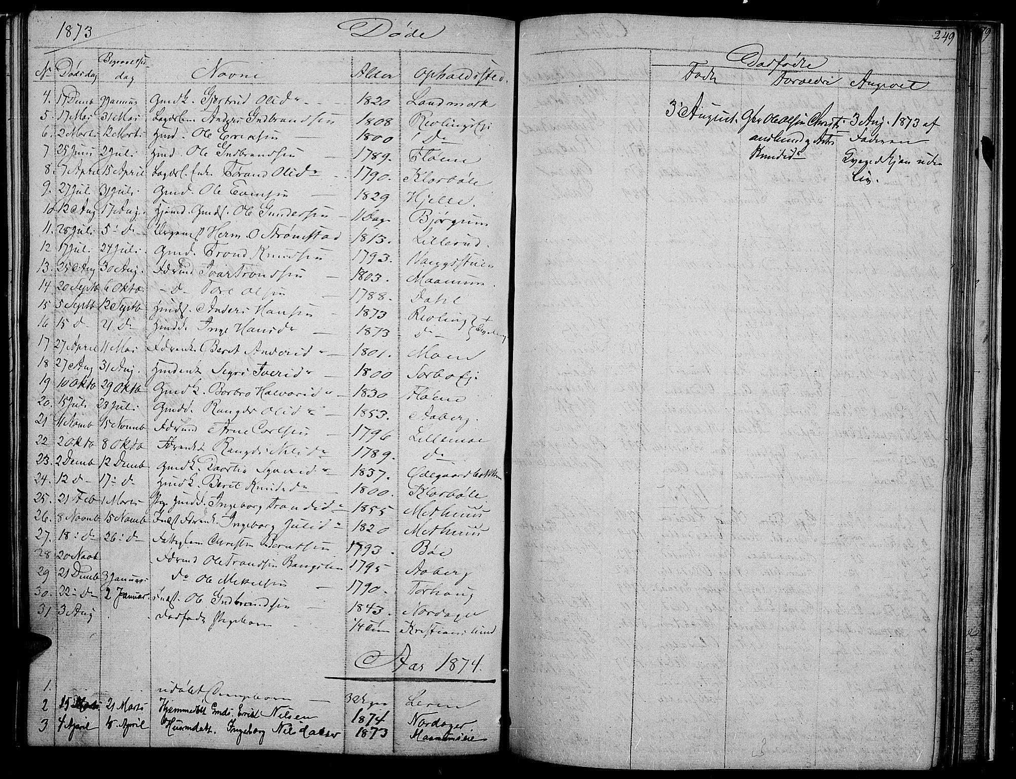 SAH, Nord-Aurdal prestekontor, Klokkerbok nr. 2, 1842-1877, s. 249