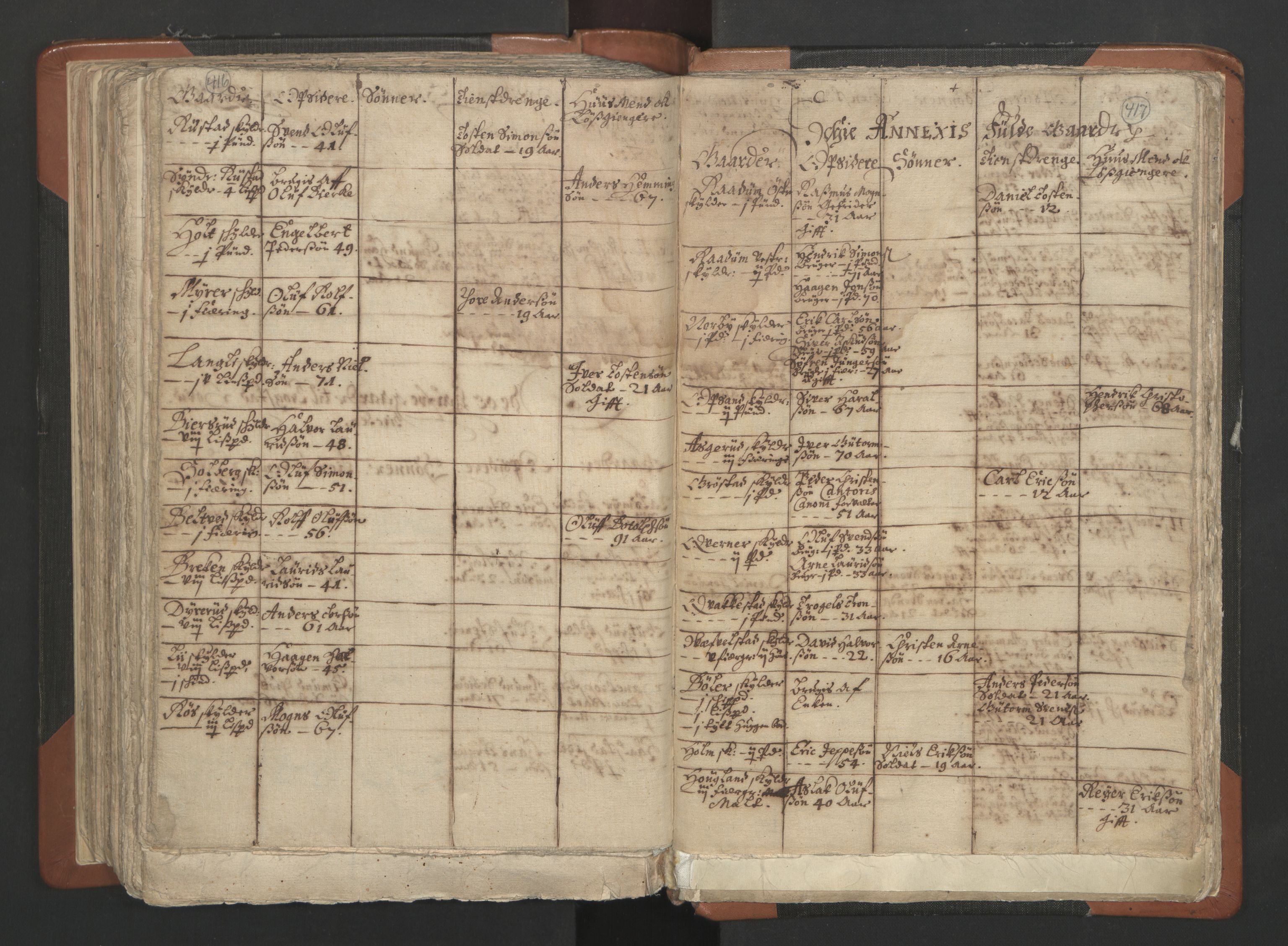 RA, Sogneprestenes manntall 1664-1666, nr. 2: Øvre Borgesyssel prosti, 1664-1666, s. 416-417