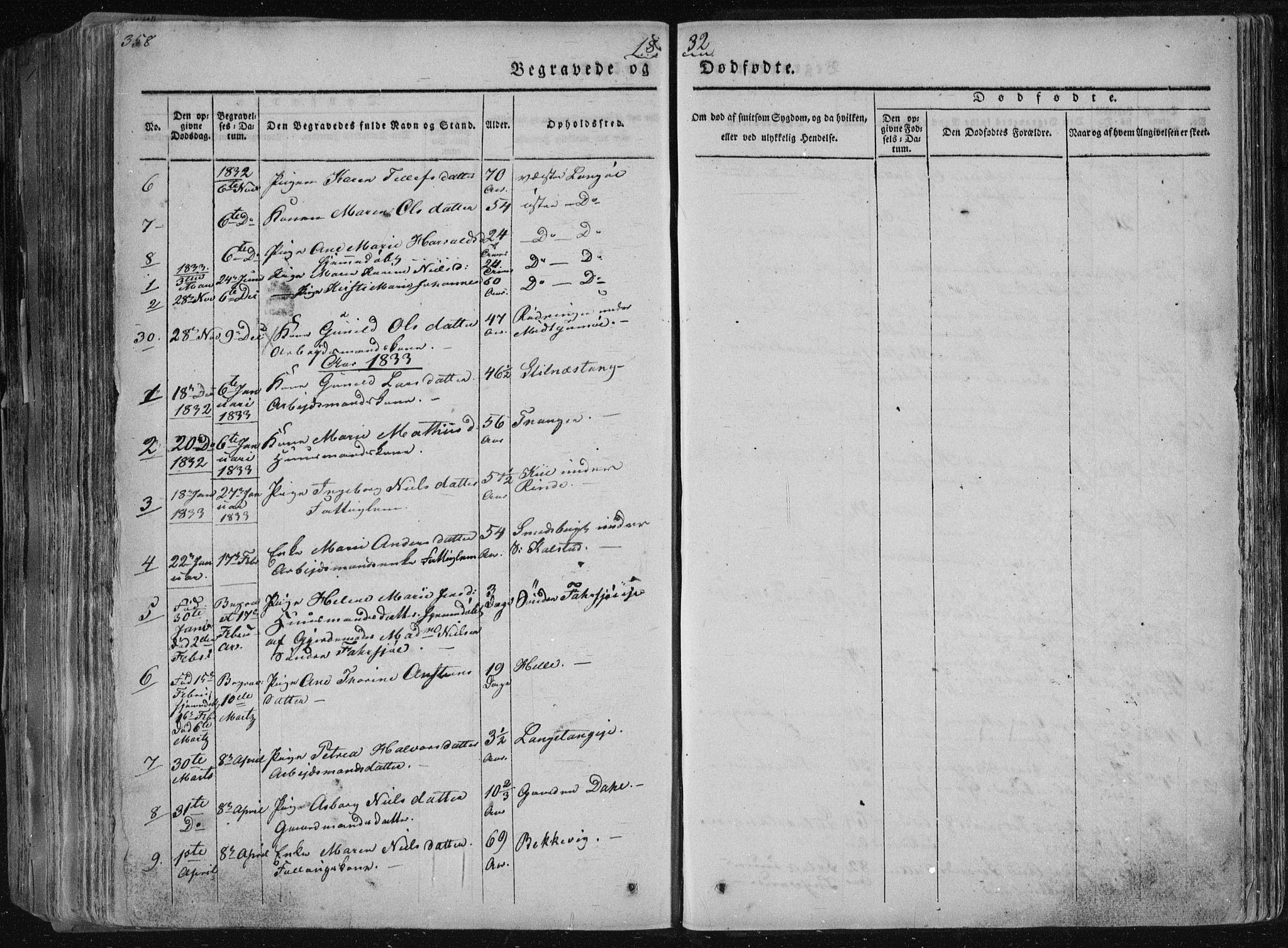 SAKO, Sannidal kirkebøker, F/Fa/L0006: Ministerialbok nr. 6, 1831-1847, s. 358