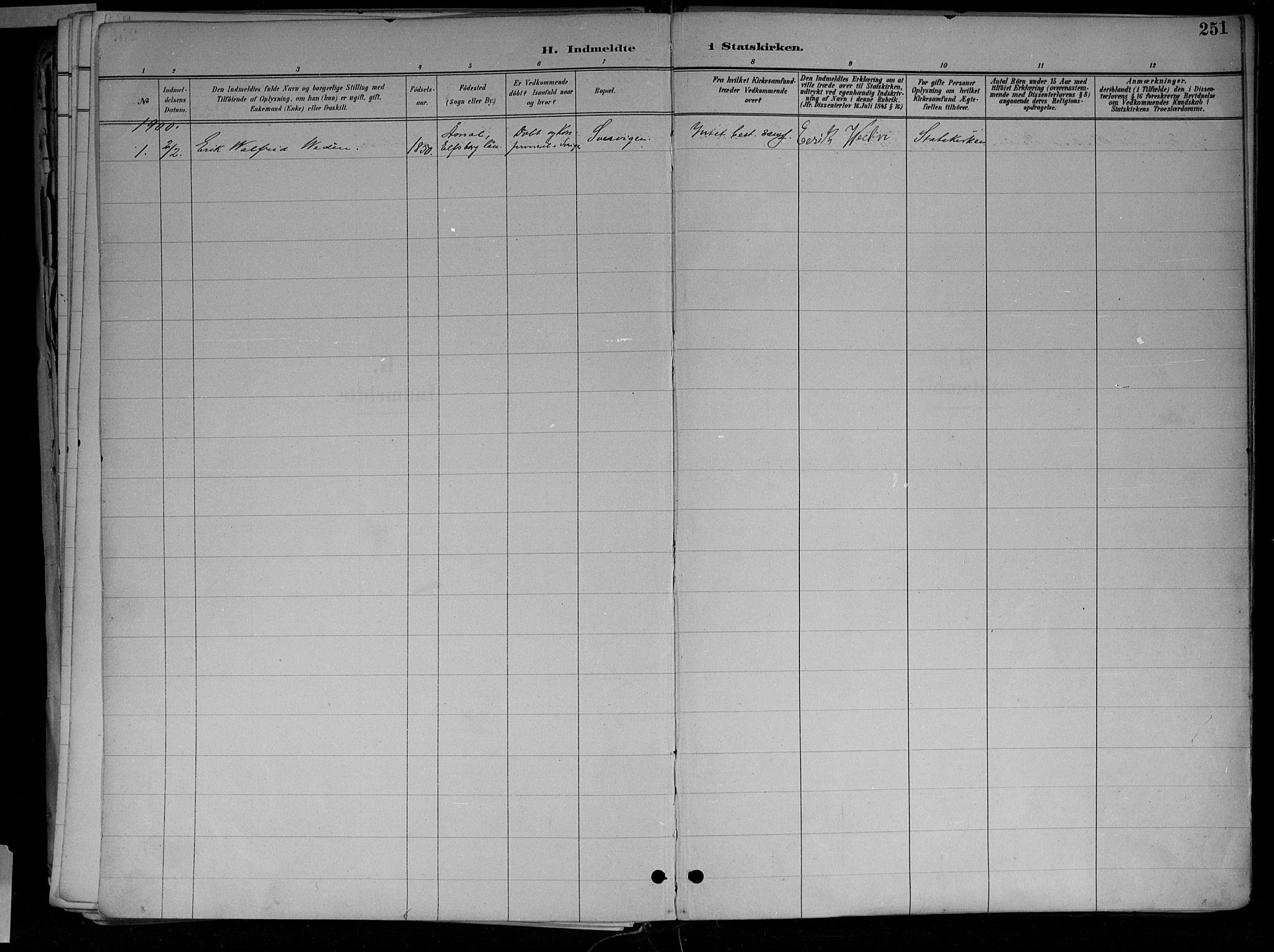SAH, Jevnaker prestekontor, Ministerialbok nr. 10, 1891-1906, s. 251