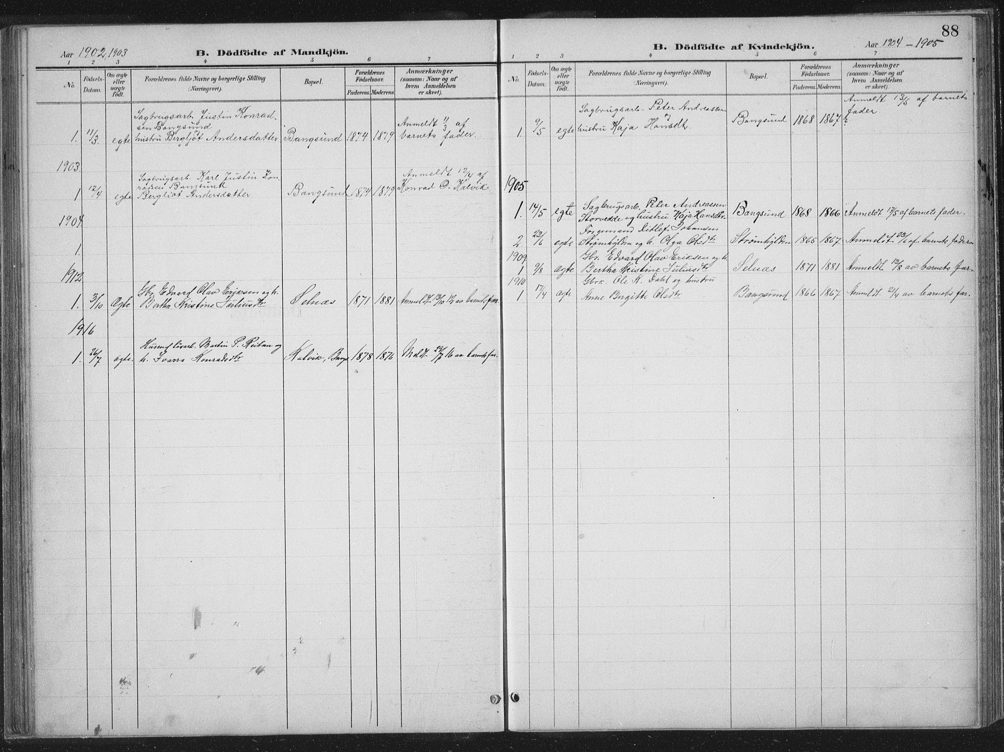SAT, Ministerialprotokoller, klokkerbøker og fødselsregistre - Nord-Trøndelag, 770/L0591: Klokkerbok nr. 770C02, 1902-1940, s. 88