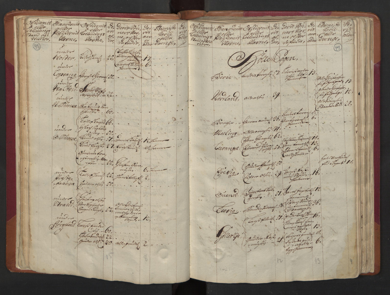 RA, Manntallet 1701, nr. 5: Ryfylke fogderi, 1701, s. 48-49