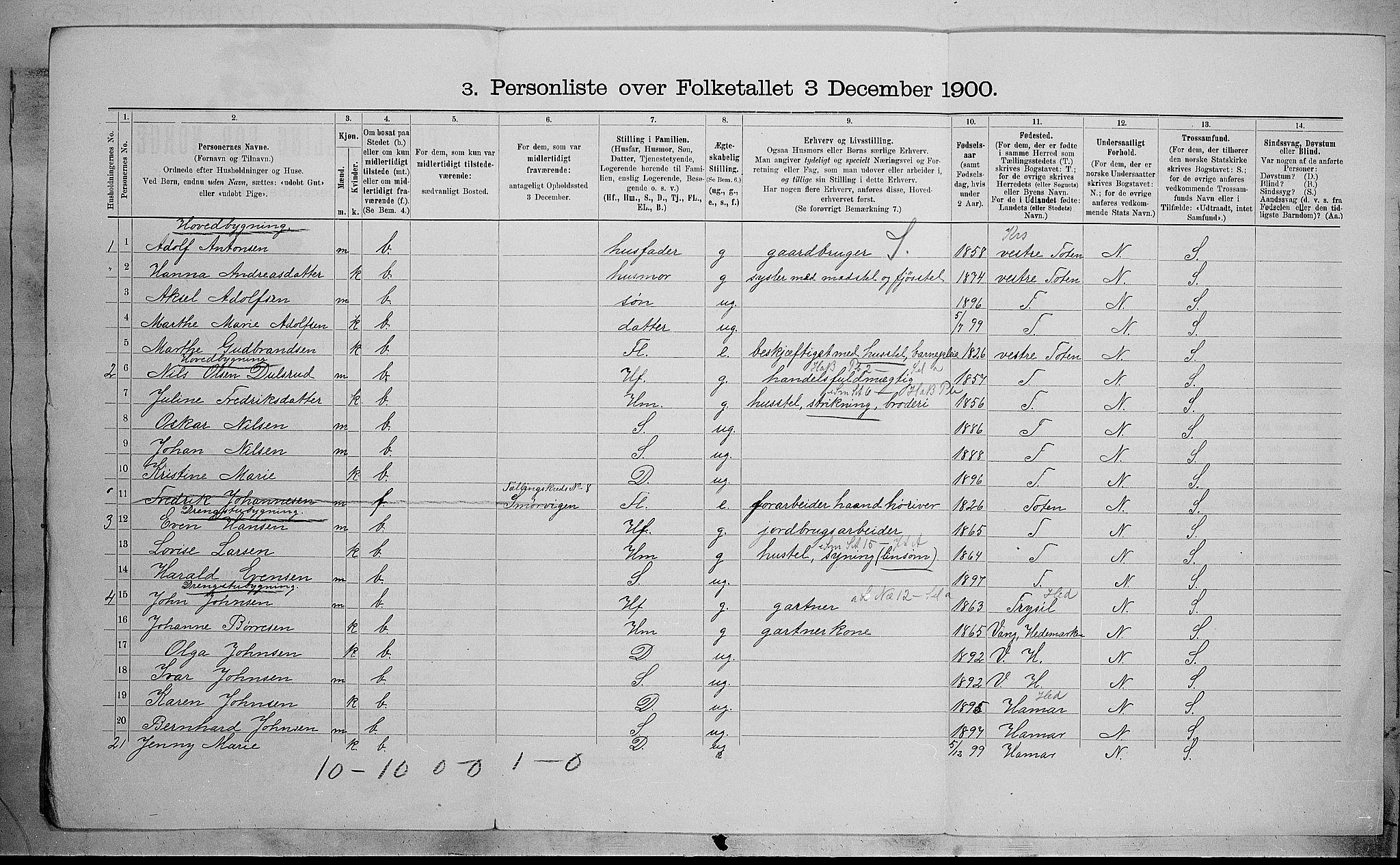 SAH, Folketelling 1900 for 0528 Østre Toten herred, 1900, s. 350
