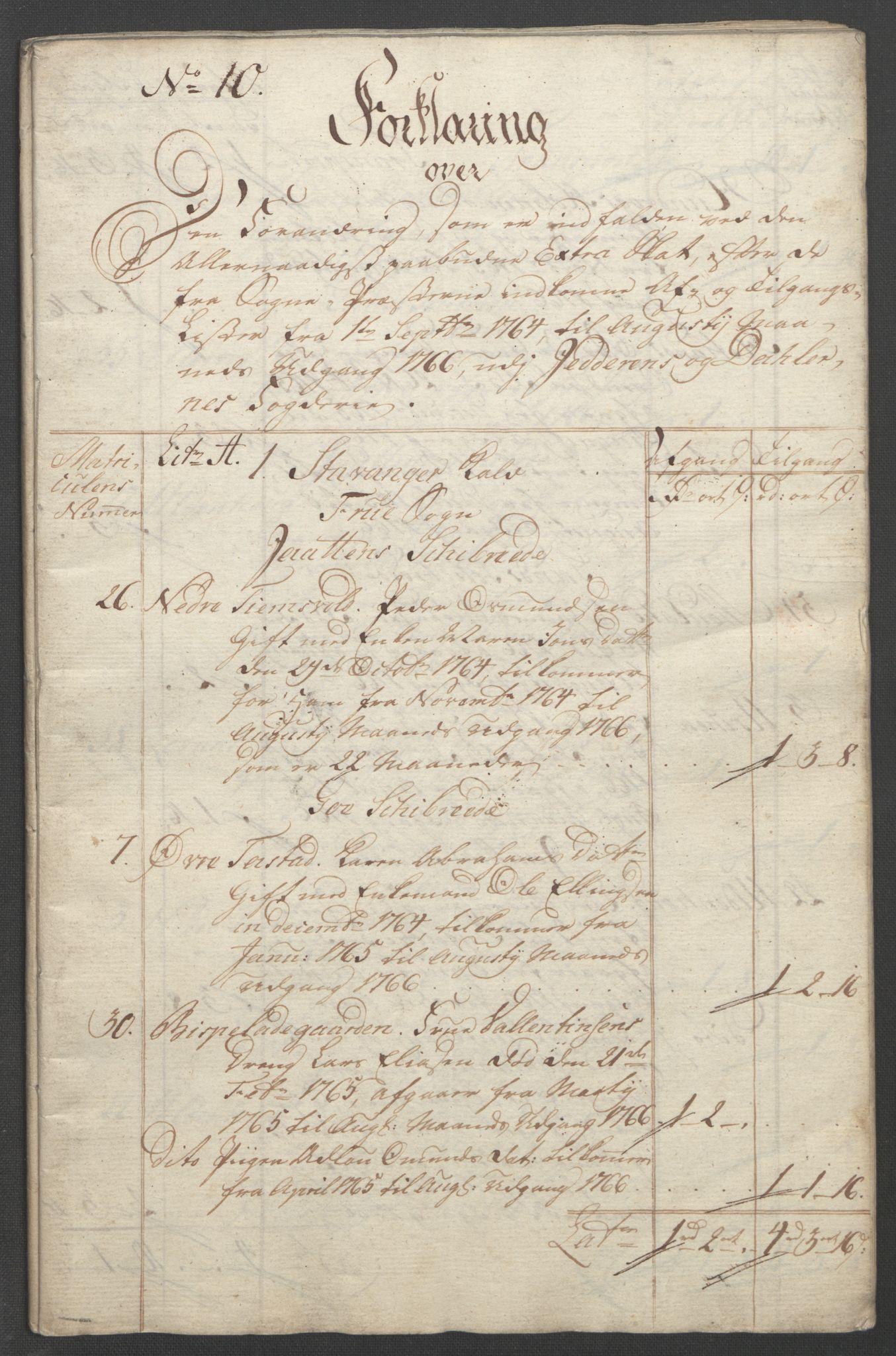 RA, Rentekammeret inntil 1814, Reviderte regnskaper, Fogderegnskap, R46/L2836: Ekstraskatten Jæren og Dalane, 1764-1766, s. 300