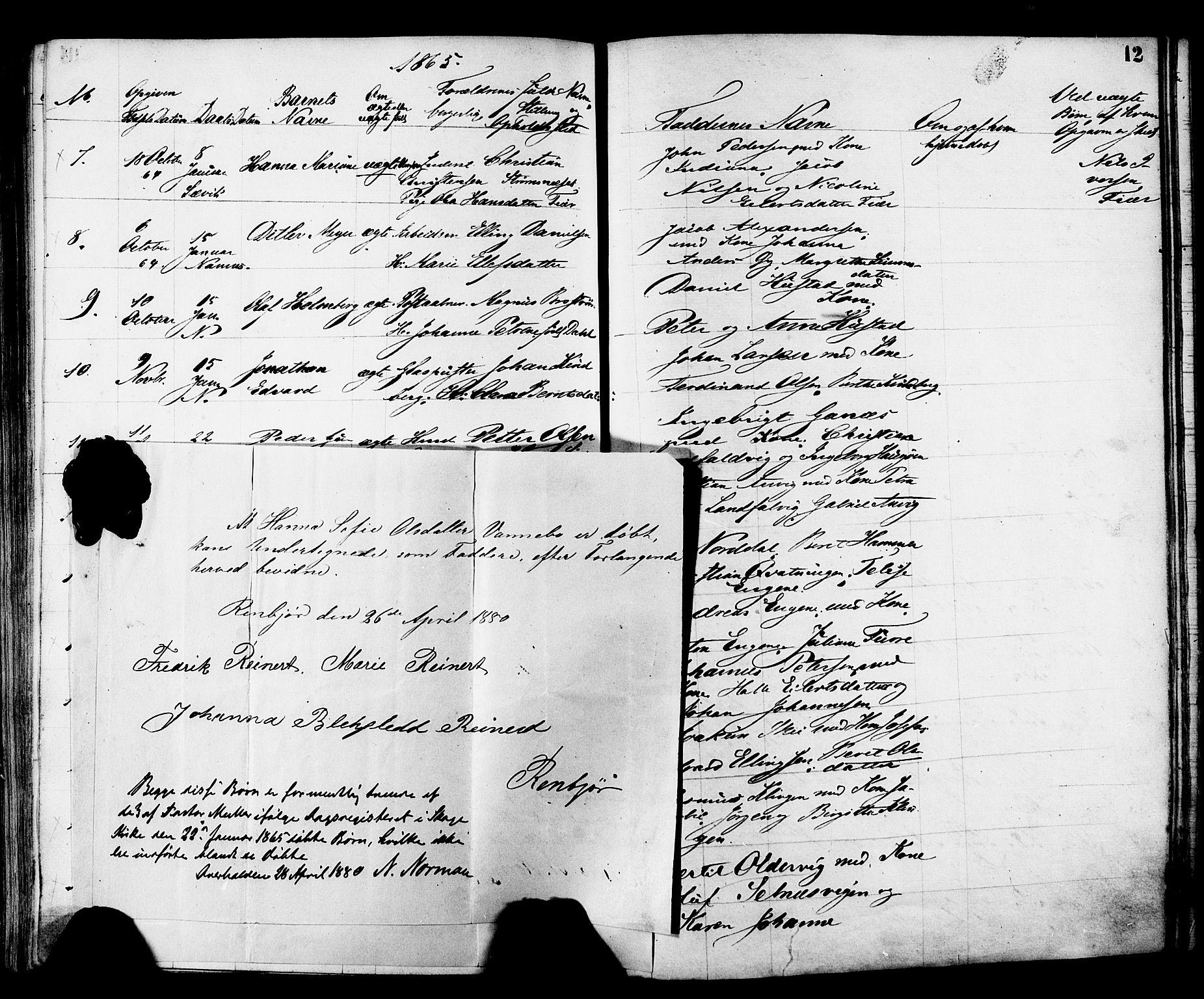 SAT, Ministerialprotokoller, klokkerbøker og fødselsregistre - Nord-Trøndelag, 764/L0553: Ministerialbok nr. 764A08, 1858-1880, s. 12