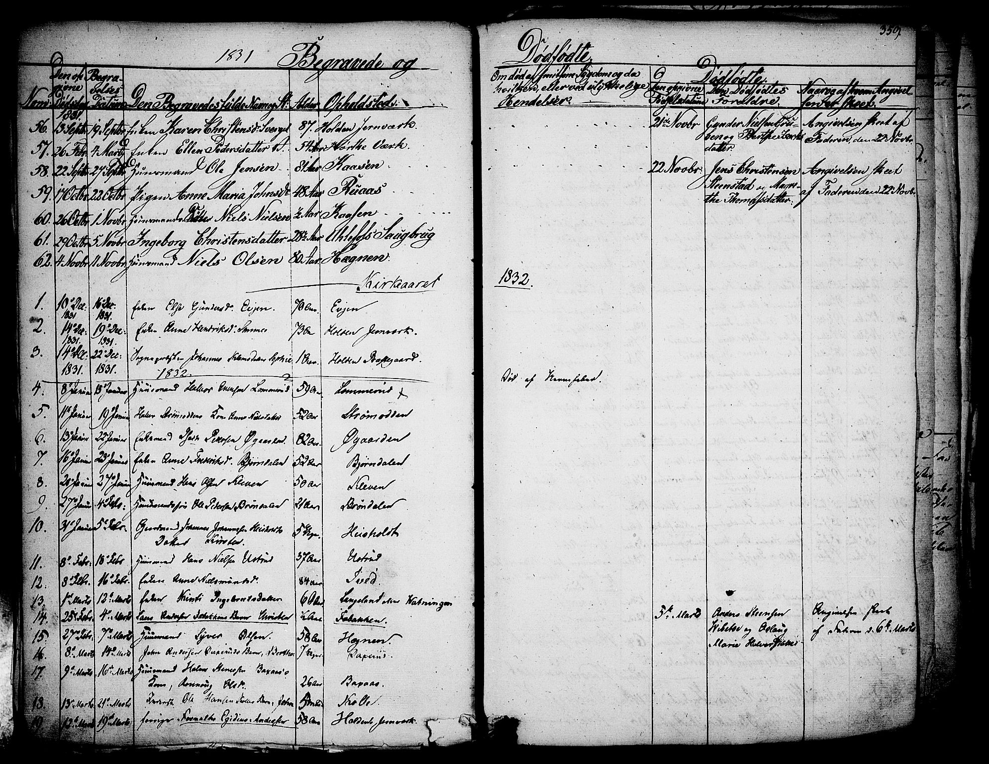 SAKO, Holla kirkebøker, F/Fa/L0004: Ministerialbok nr. 4, 1830-1848, s. 359