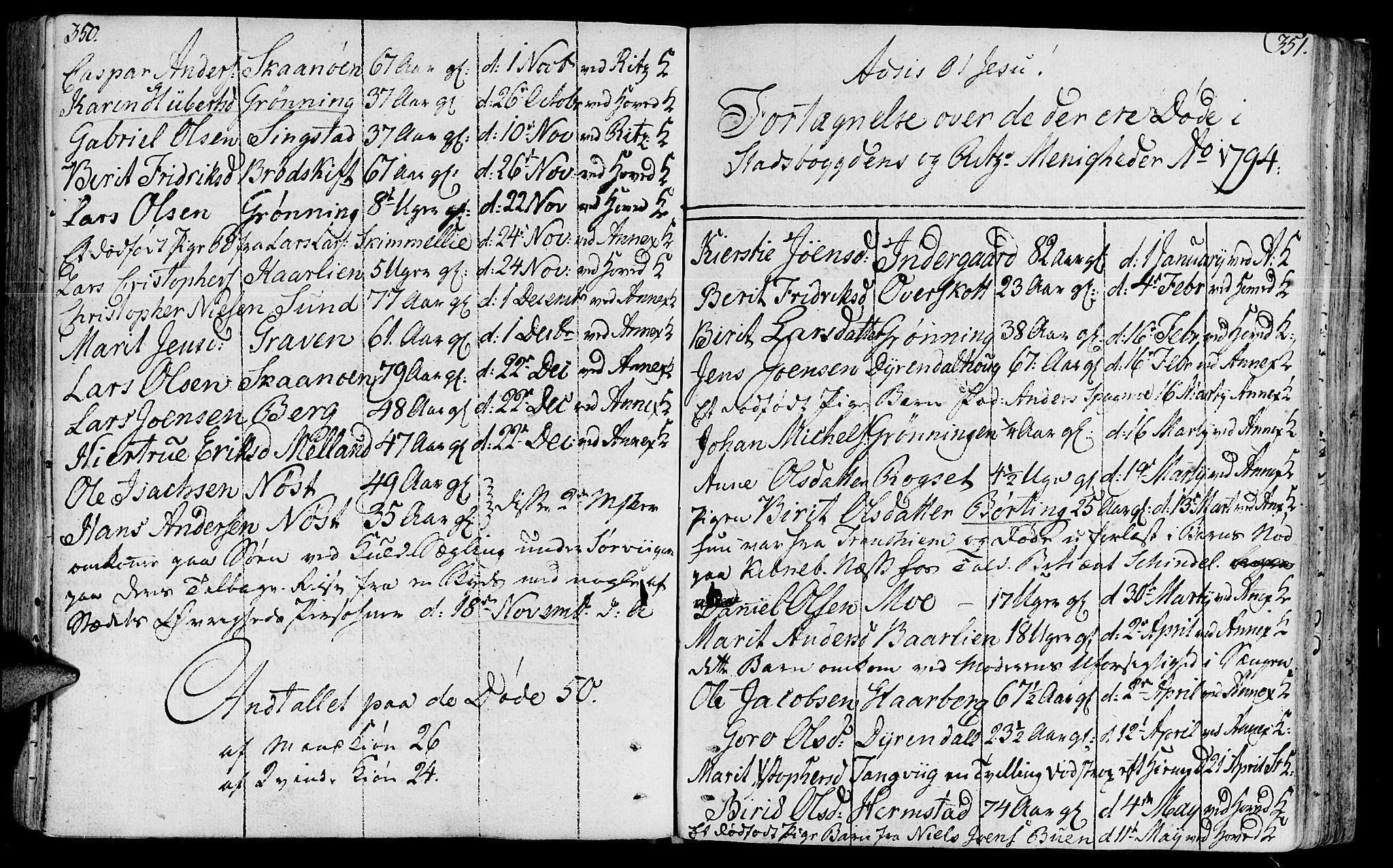 SAT, Ministerialprotokoller, klokkerbøker og fødselsregistre - Sør-Trøndelag, 646/L0606: Ministerialbok nr. 646A04, 1791-1805, s. 350-351