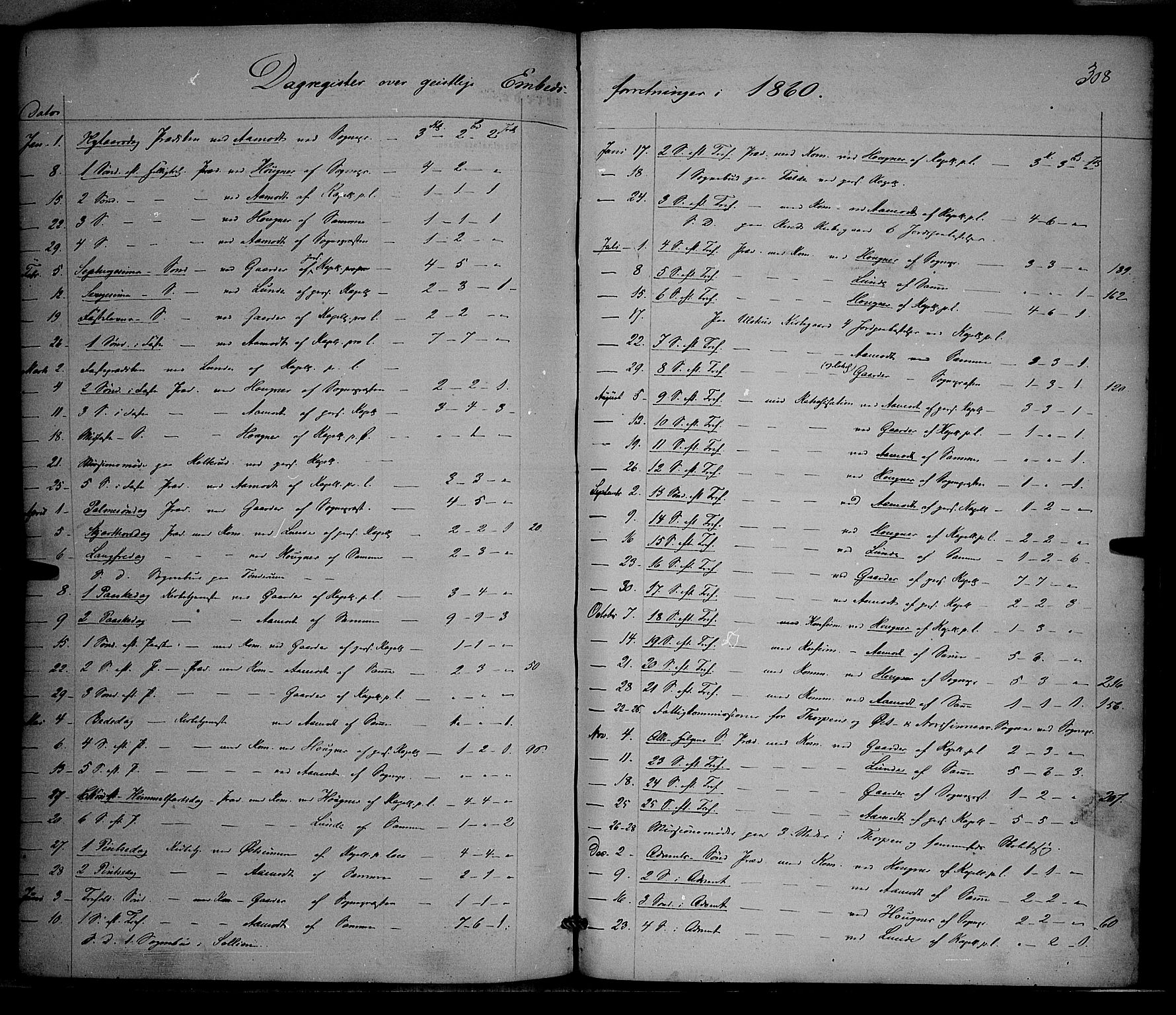SAH, Nordre Land prestekontor, Ministerialbok nr. 1, 1860-1871, s. 308