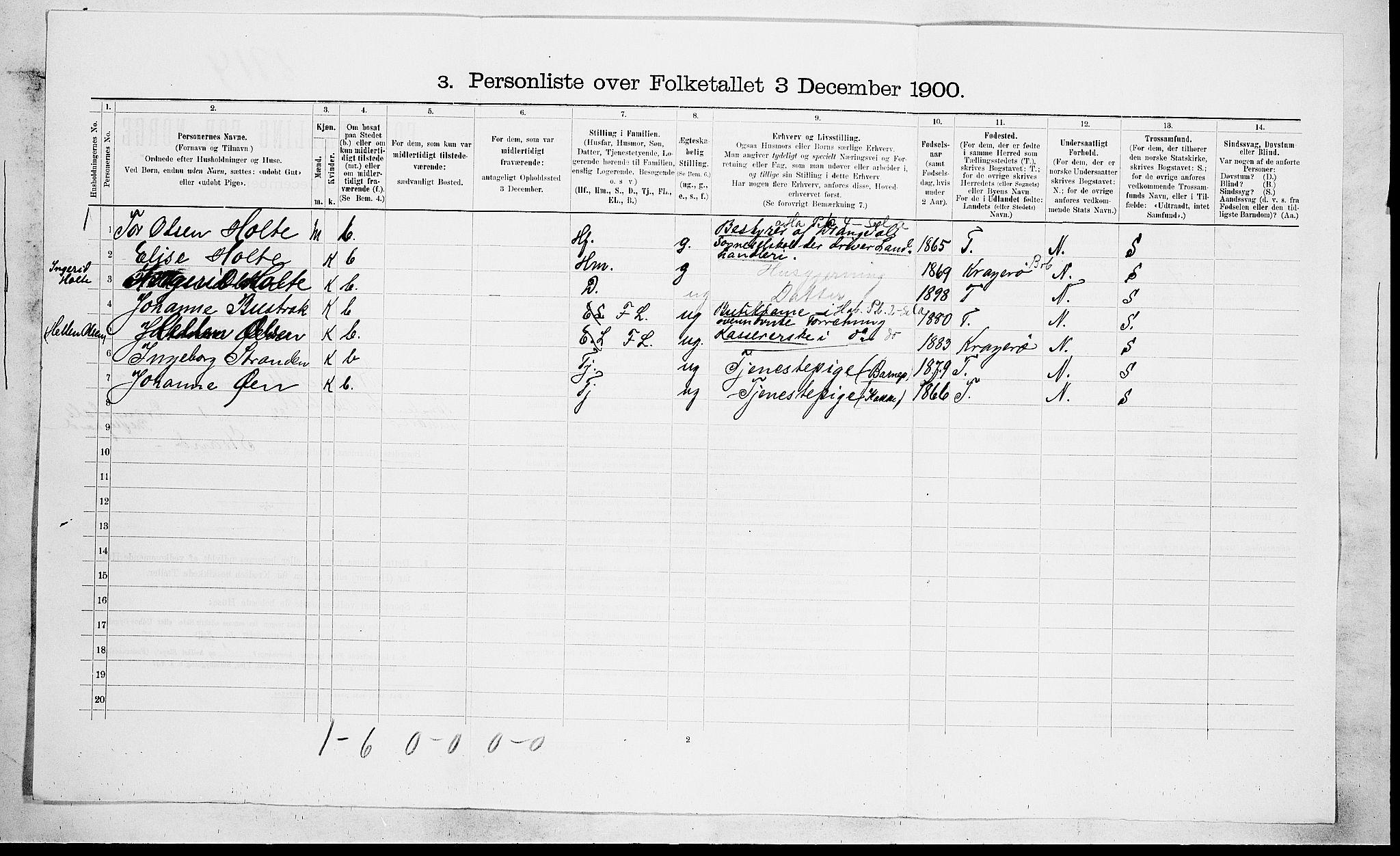 SAKO, Folketelling 1900 for 0817 Drangedal herred, 1900, s. 633