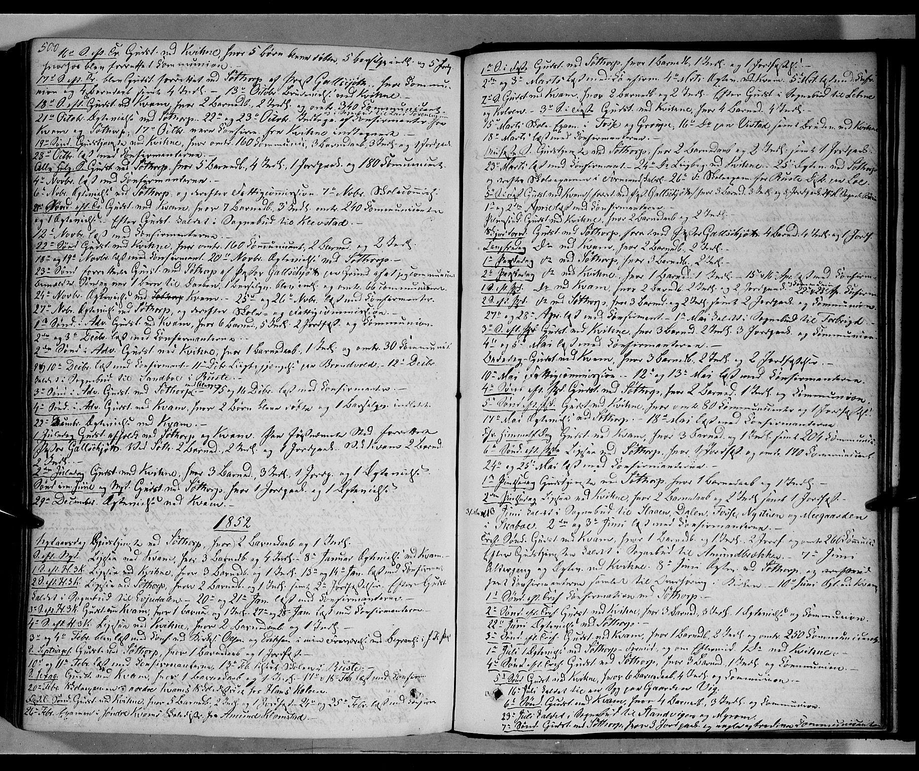 SAH, Nord-Fron prestekontor, Ministerialbok nr. 1, 1851-1864, s. 500