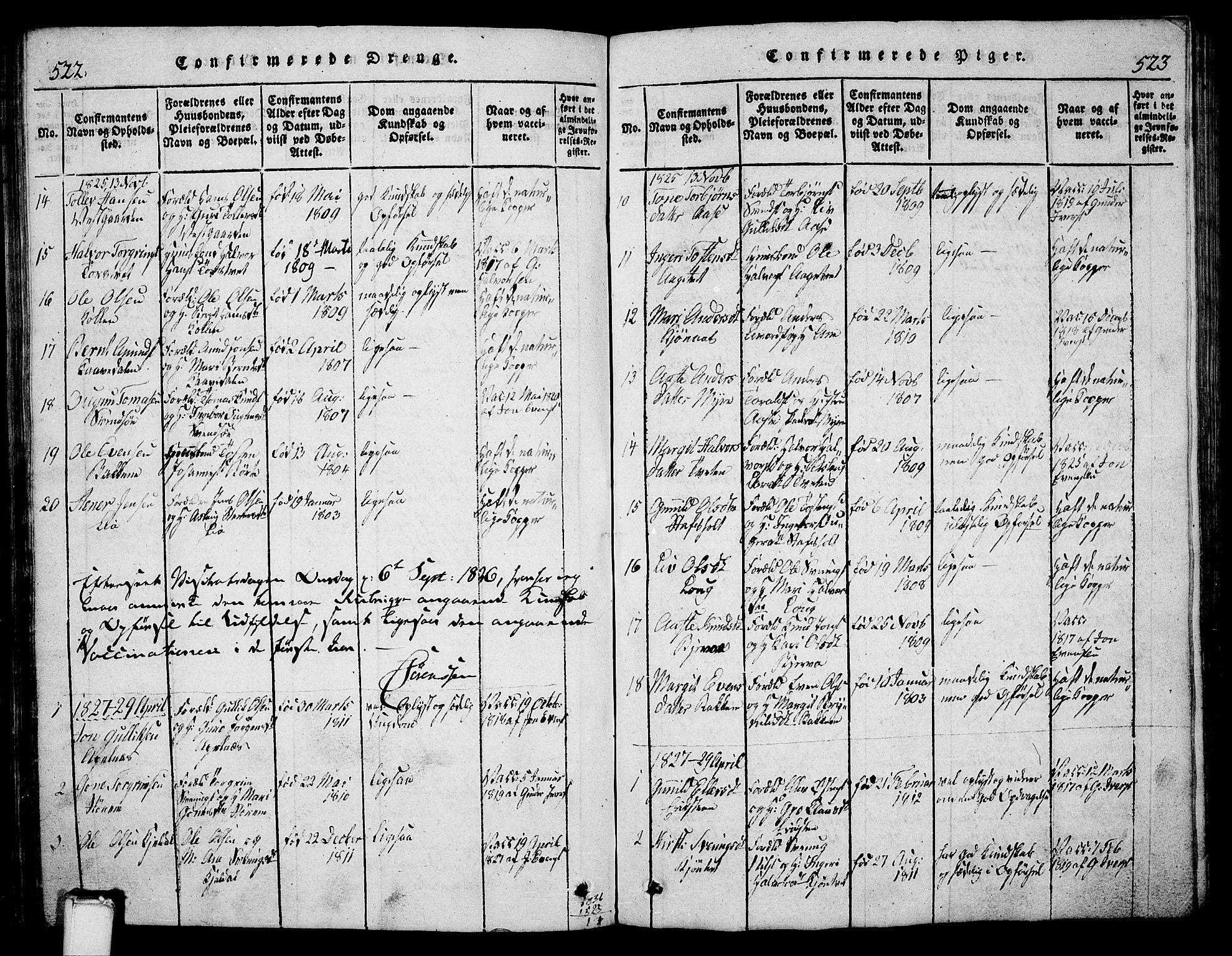 SAKO, Bø kirkebøker, G/Ga/L0001: Klokkerbok nr. 1, 1815-1831, s. 522-523
