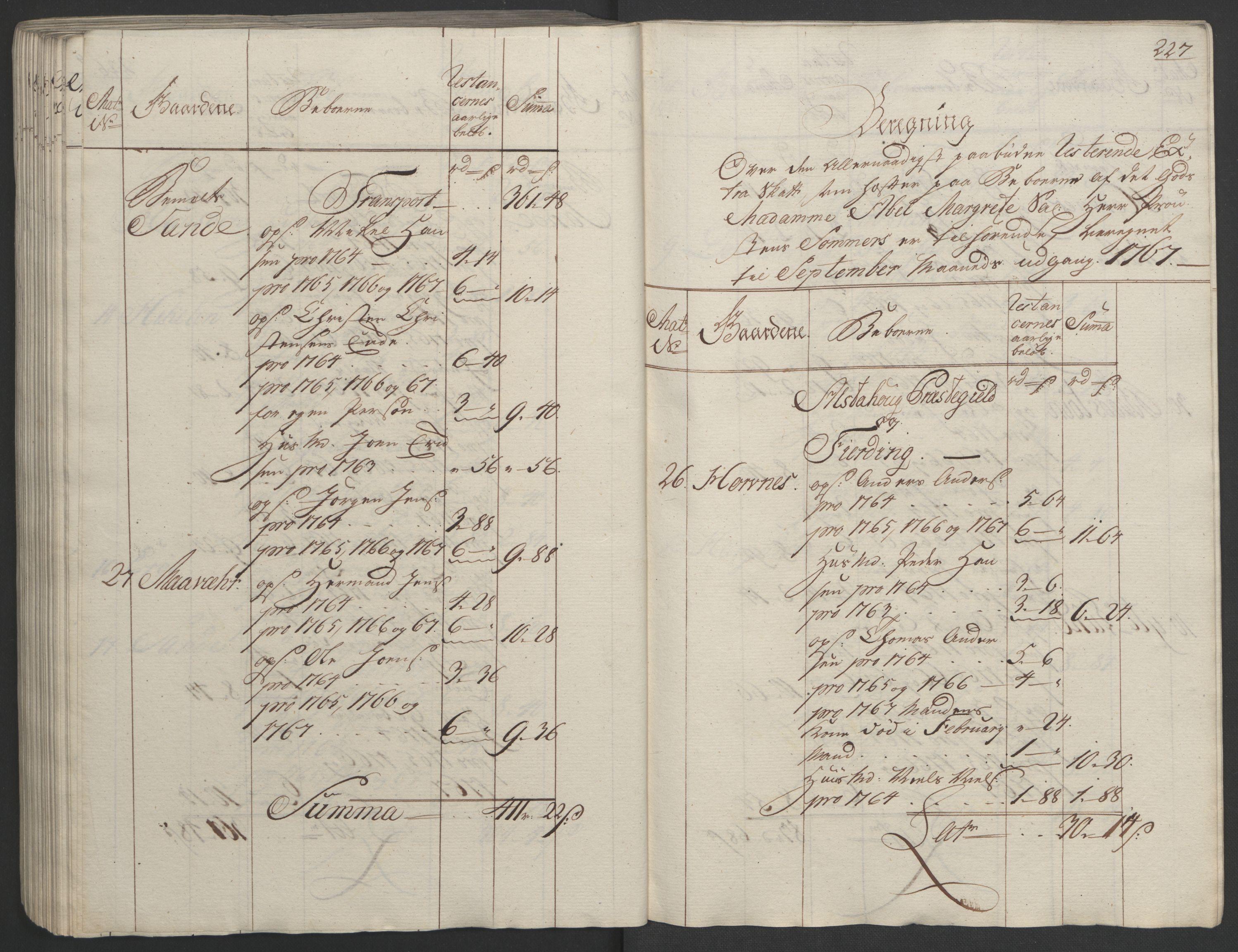 RA, Rentekammeret inntil 1814, Realistisk ordnet avdeling, Ol/L0023: [Gg 10]: Ekstraskatten, 23.09.1762. Helgeland (restanseregister), 1767-1772, s. 223