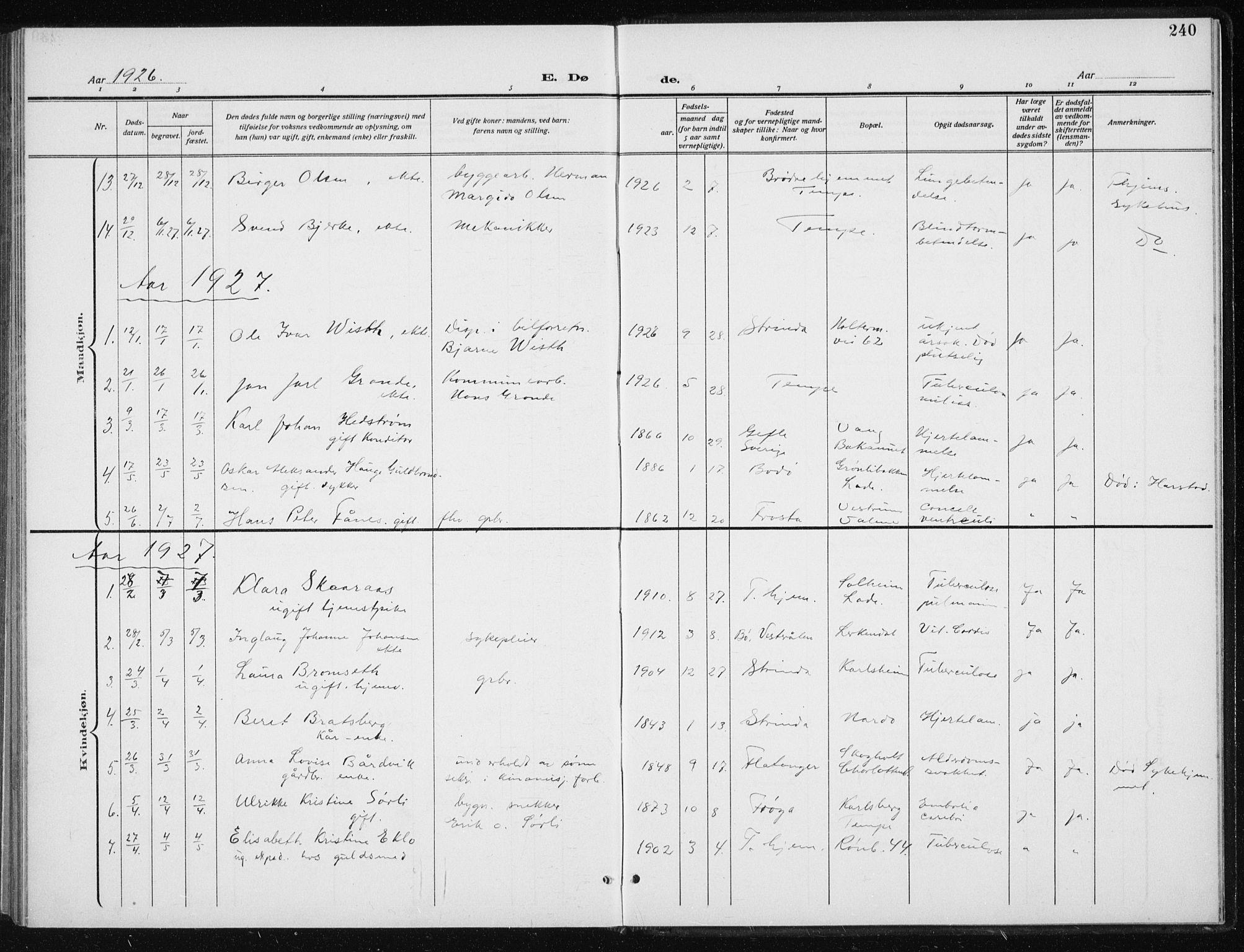 SAT, Ministerialprotokoller, klokkerbøker og fødselsregistre - Sør-Trøndelag, 606/L0314: Klokkerbok nr. 606C10, 1911-1937, s. 240