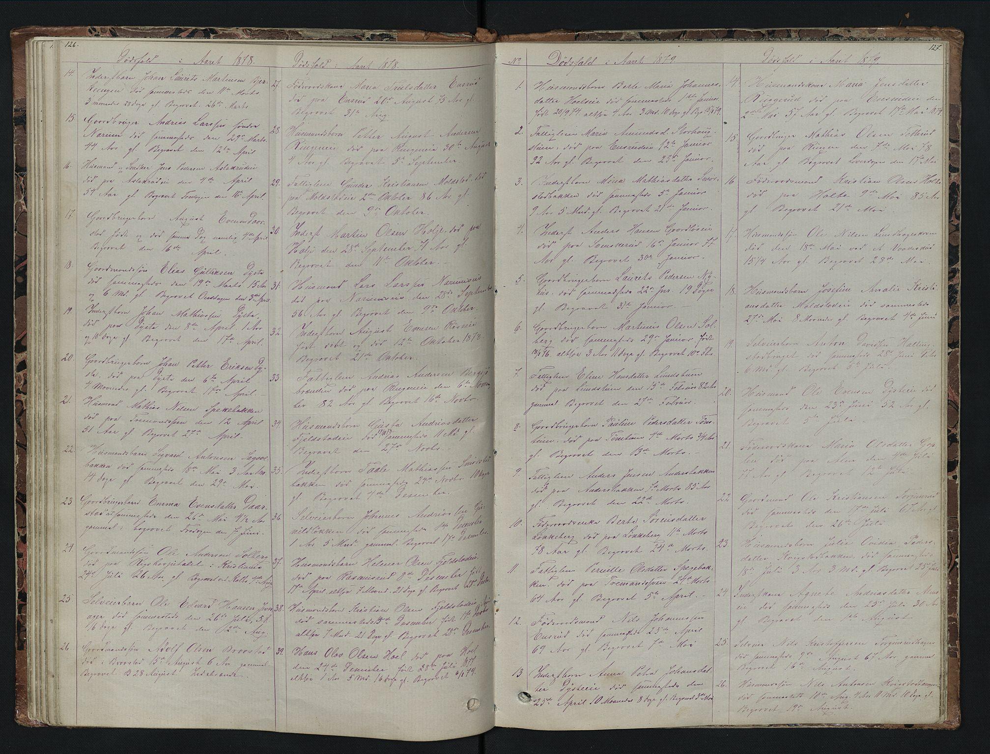 SAH, Vestre Toten prestekontor, Klokkerbok nr. 7, 1872-1900, s. 126-127
