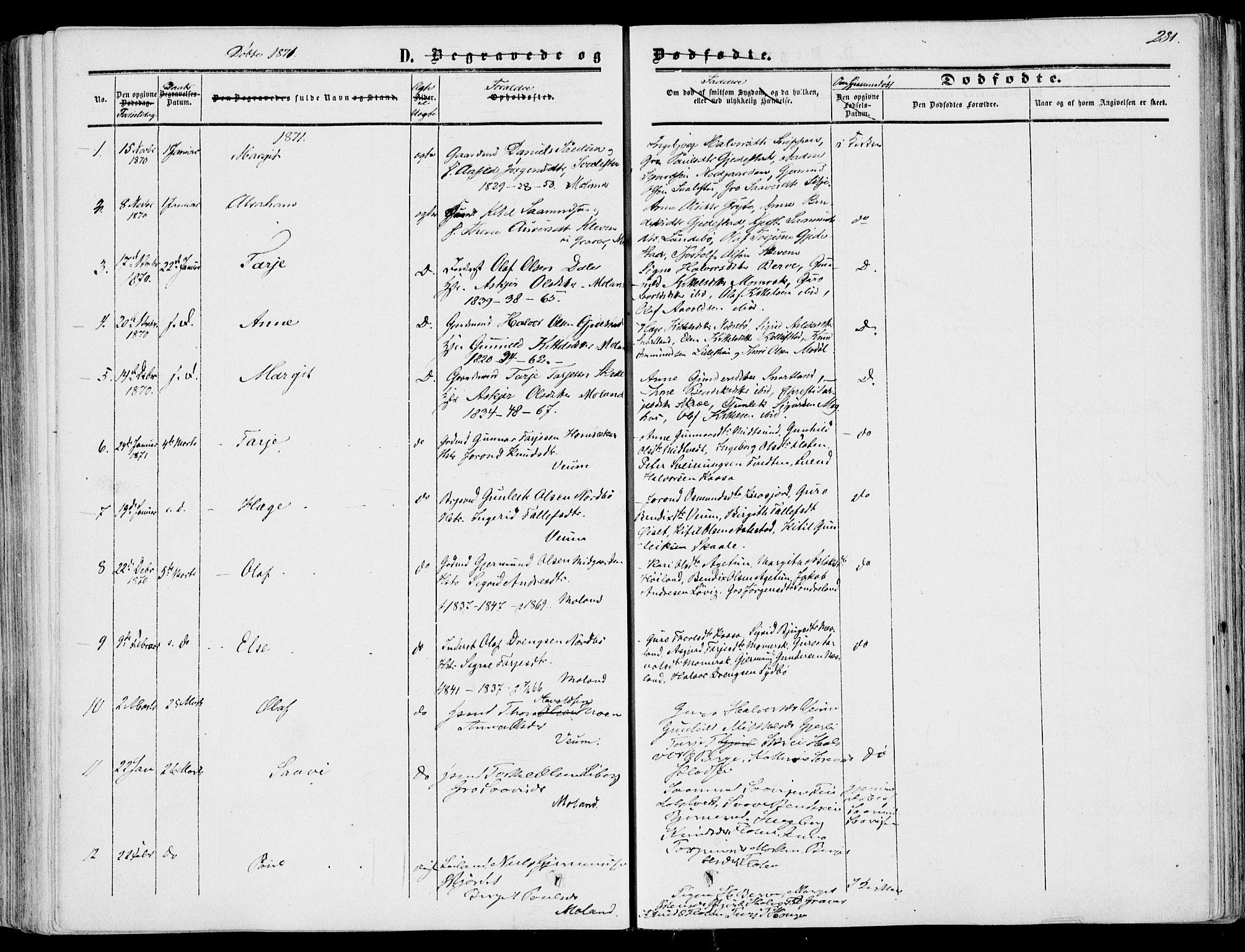 SAKO, Fyresdal kirkebøker, F/Fa/L0005: Ministerialbok nr. I 5, 1855-1871, s. 281