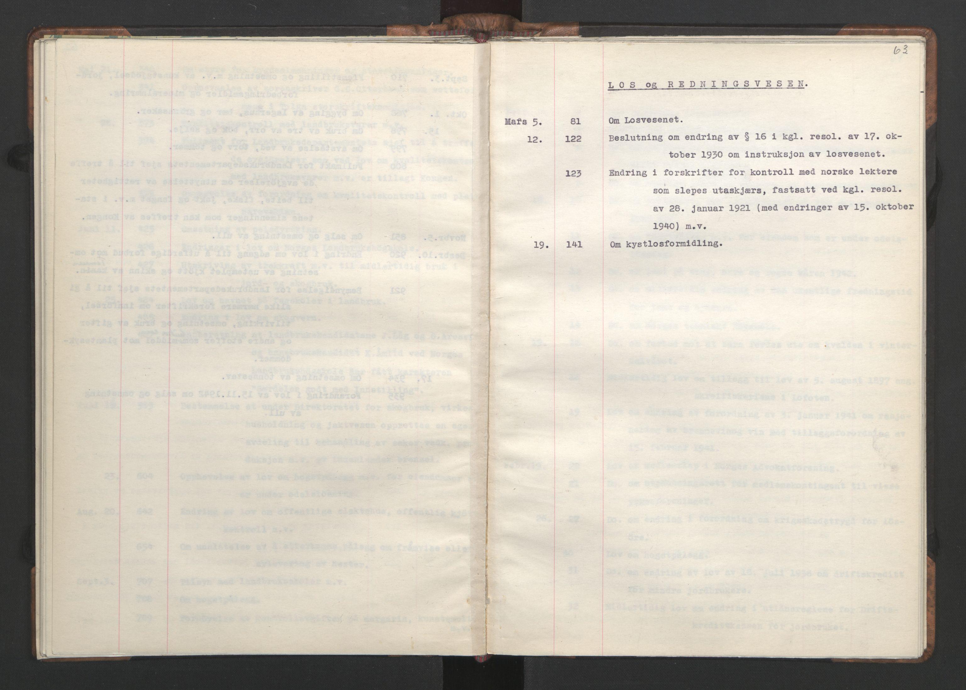 RA, NS-administrasjonen 1940-1945 (Statsrådsekretariatet, de kommisariske statsråder mm), D/Da/L0002: Register (RA j.nr. 985/1943, tilgangsnr. 17/1943), 1942, s. 62b-63a