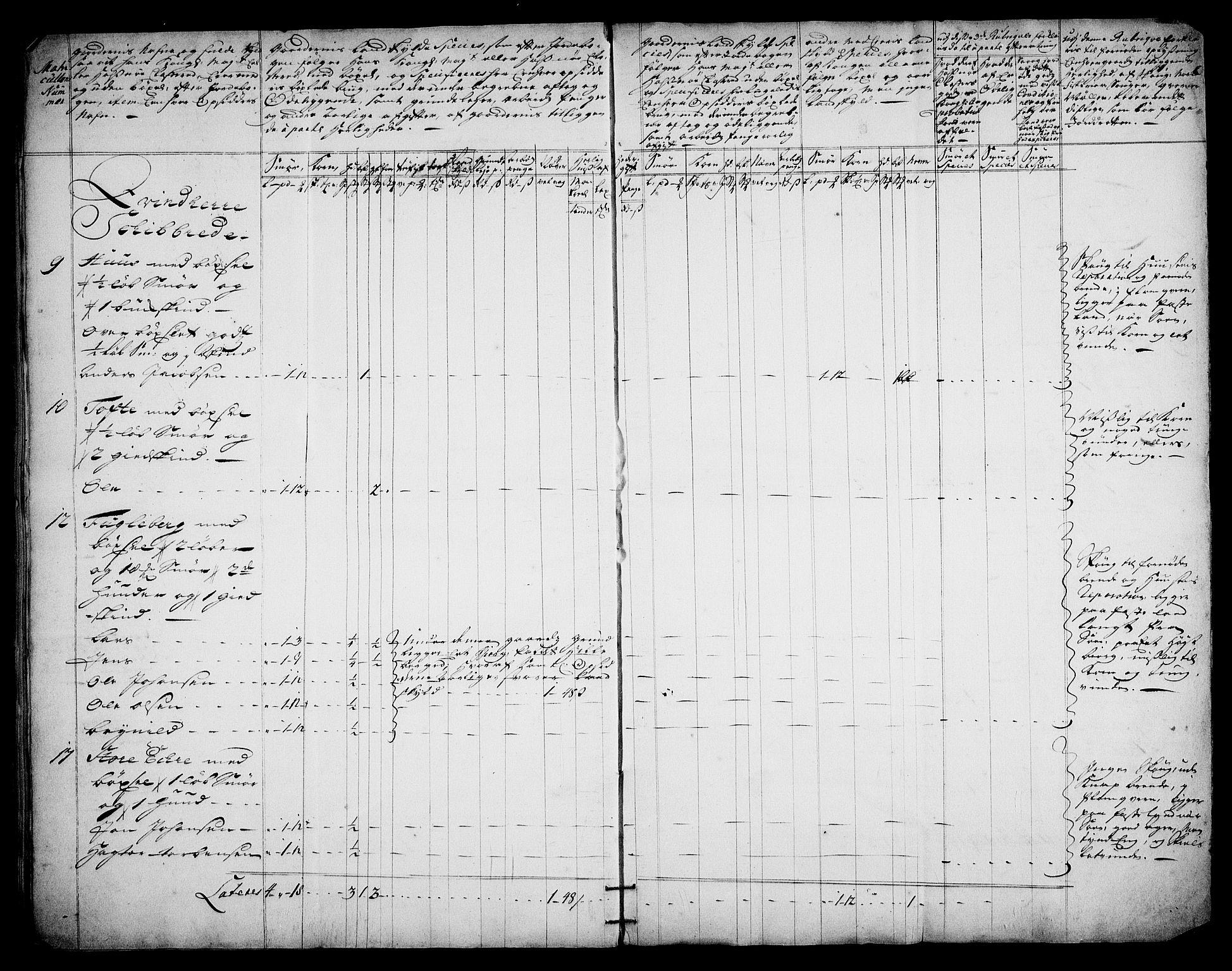 RA, Rentekammeret inntil 1814, Realistisk ordnet avdeling, On/L0003: [Jj 4]: Kommisjonsforretning over Vilhelm Hanssøns forpaktning av Halsnøy klosters gods, 1721-1729, s. 201