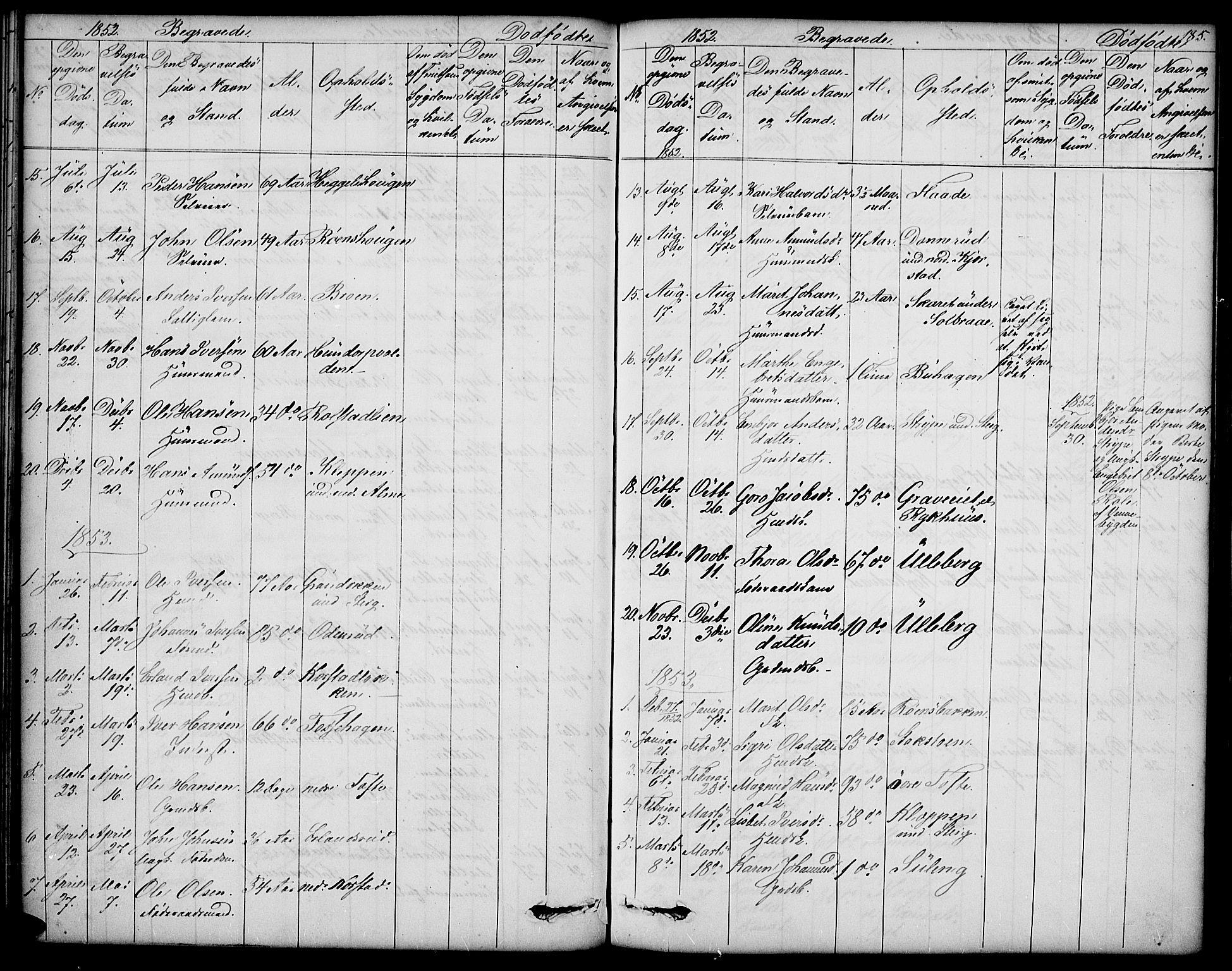 SAH, Sør-Fron prestekontor, H/Ha/Hab/L0001: Klokkerbok nr. 1, 1844-1863, s. 185