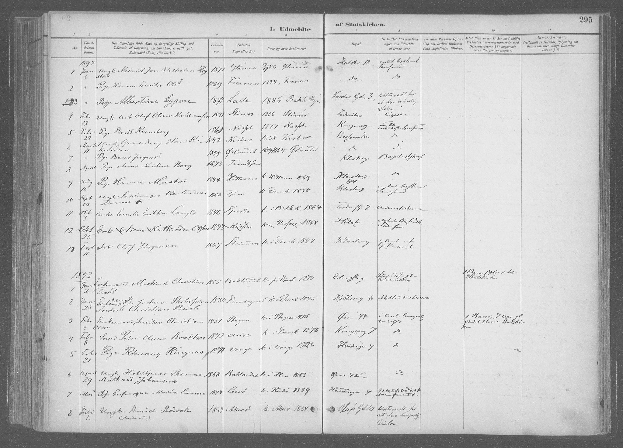 SAT, Ministerialprotokoller, klokkerbøker og fødselsregistre - Sør-Trøndelag, 601/L0064: Ministerialbok nr. 601A31, 1891-1911, s. 295