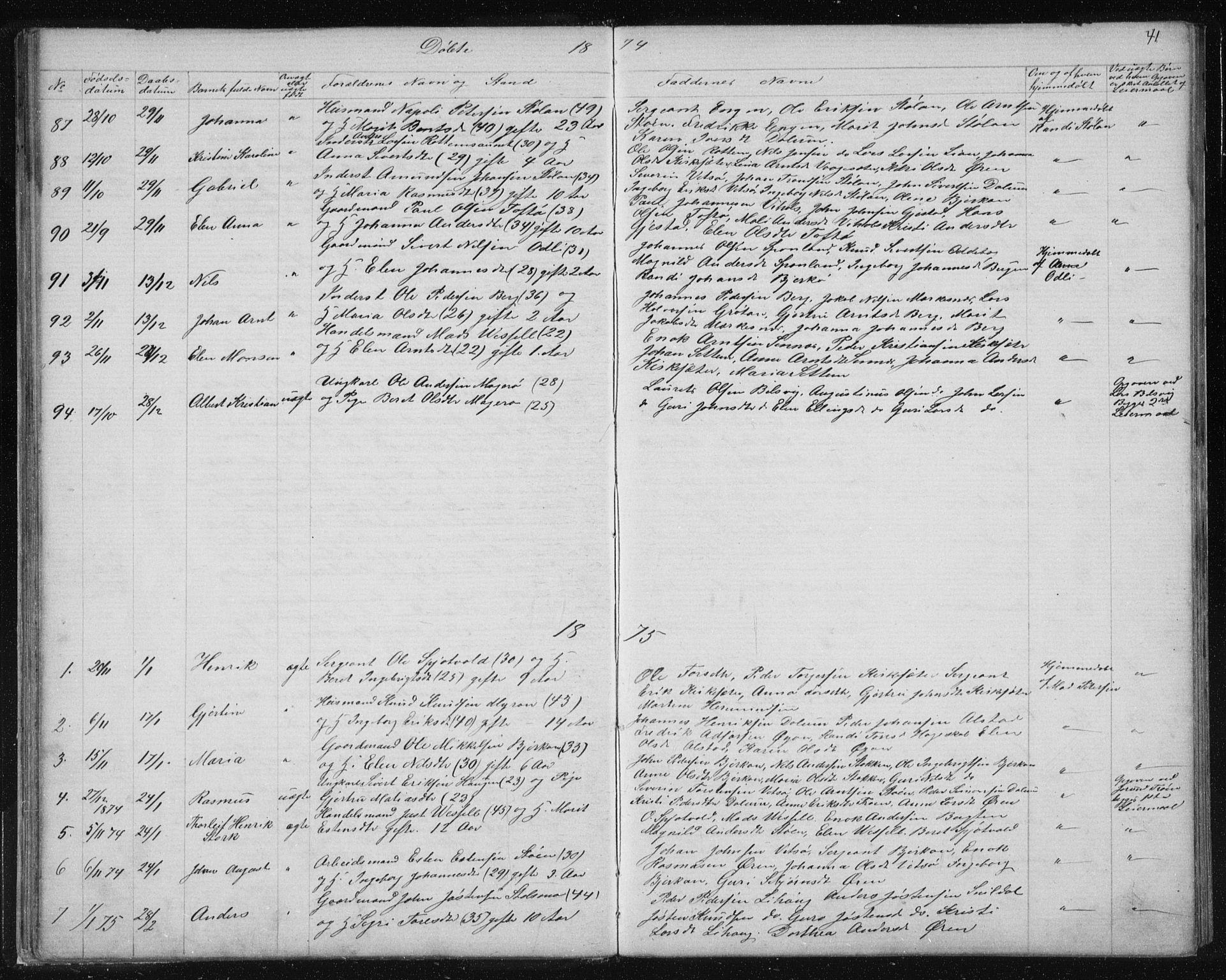 SAT, Ministerialprotokoller, klokkerbøker og fødselsregistre - Sør-Trøndelag, 630/L0503: Klokkerbok nr. 630C01, 1869-1878, s. 41