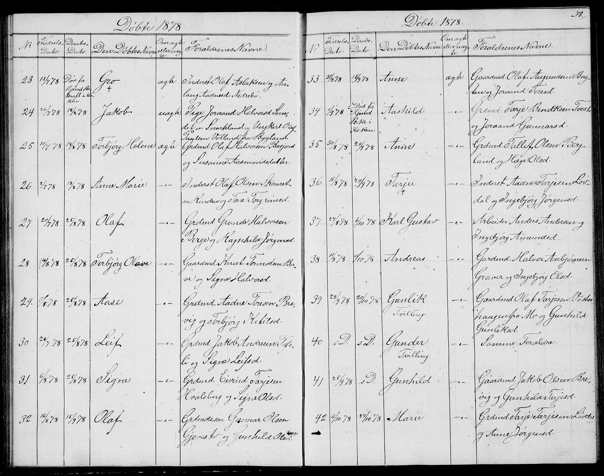 SAKO, Fyresdal kirkebøker, G/Ga/L0004: Klokkerbok nr. I 4, 1864-1892, s. 38