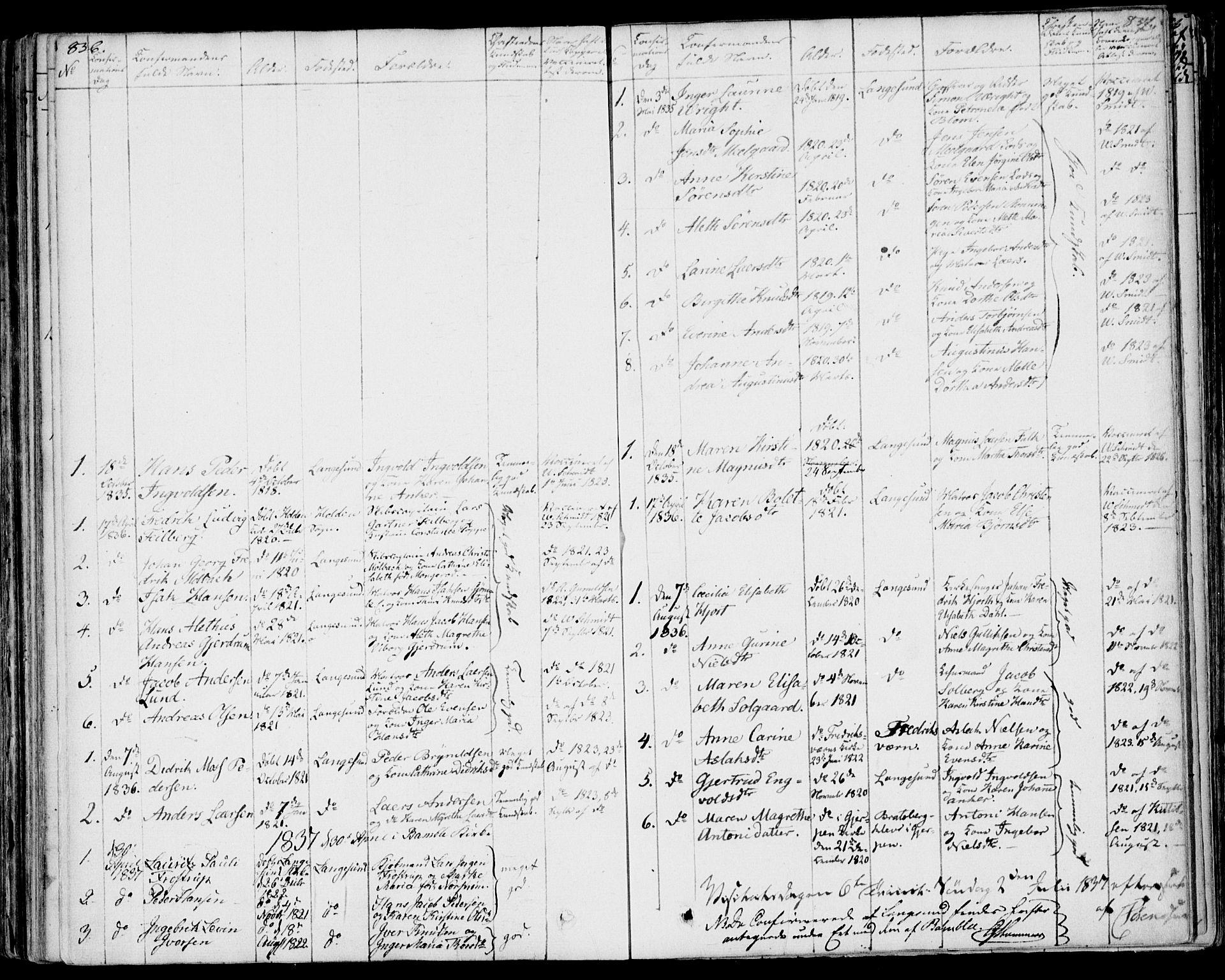SAKO, Bamble kirkebøker, F/Fa/L0004: Ministerialbok nr. I 4, 1834-1853, s. 836-837