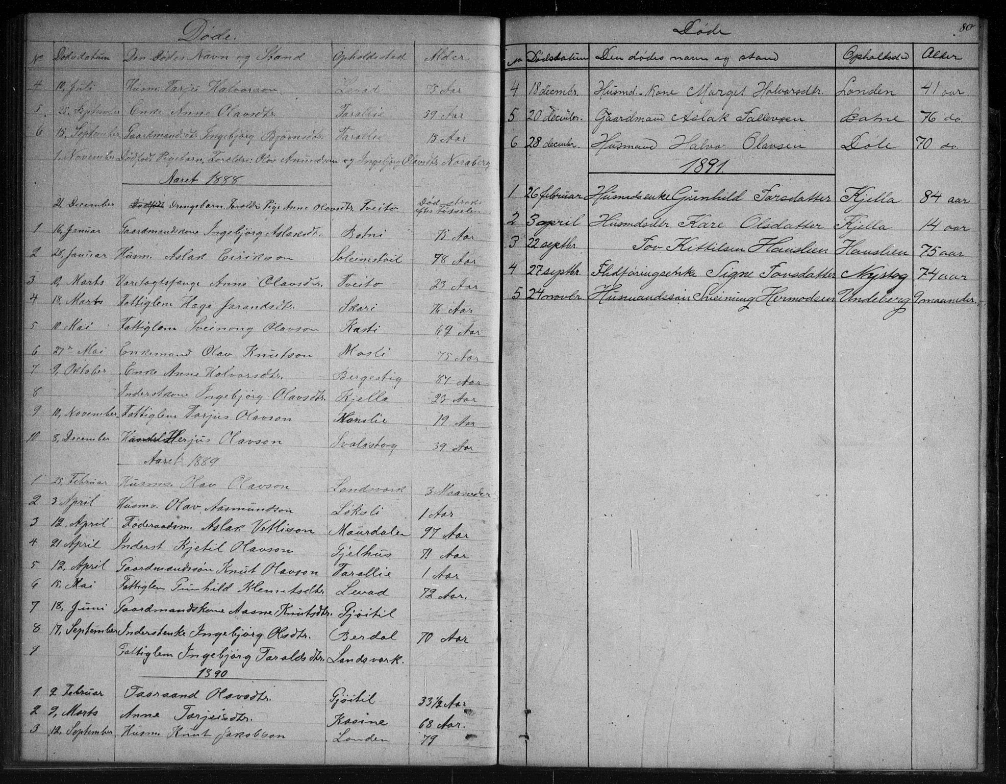 SAKO, Vinje kirkebøker, G/Gb/L0002: Klokkerbok nr. II 2, 1849-1891, s. 80